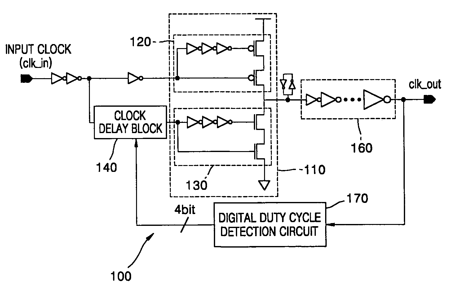 patent us7894934 remote conveyor belt monitoring system and methodpatent us6958639 digital duty cycle correction circuit and method