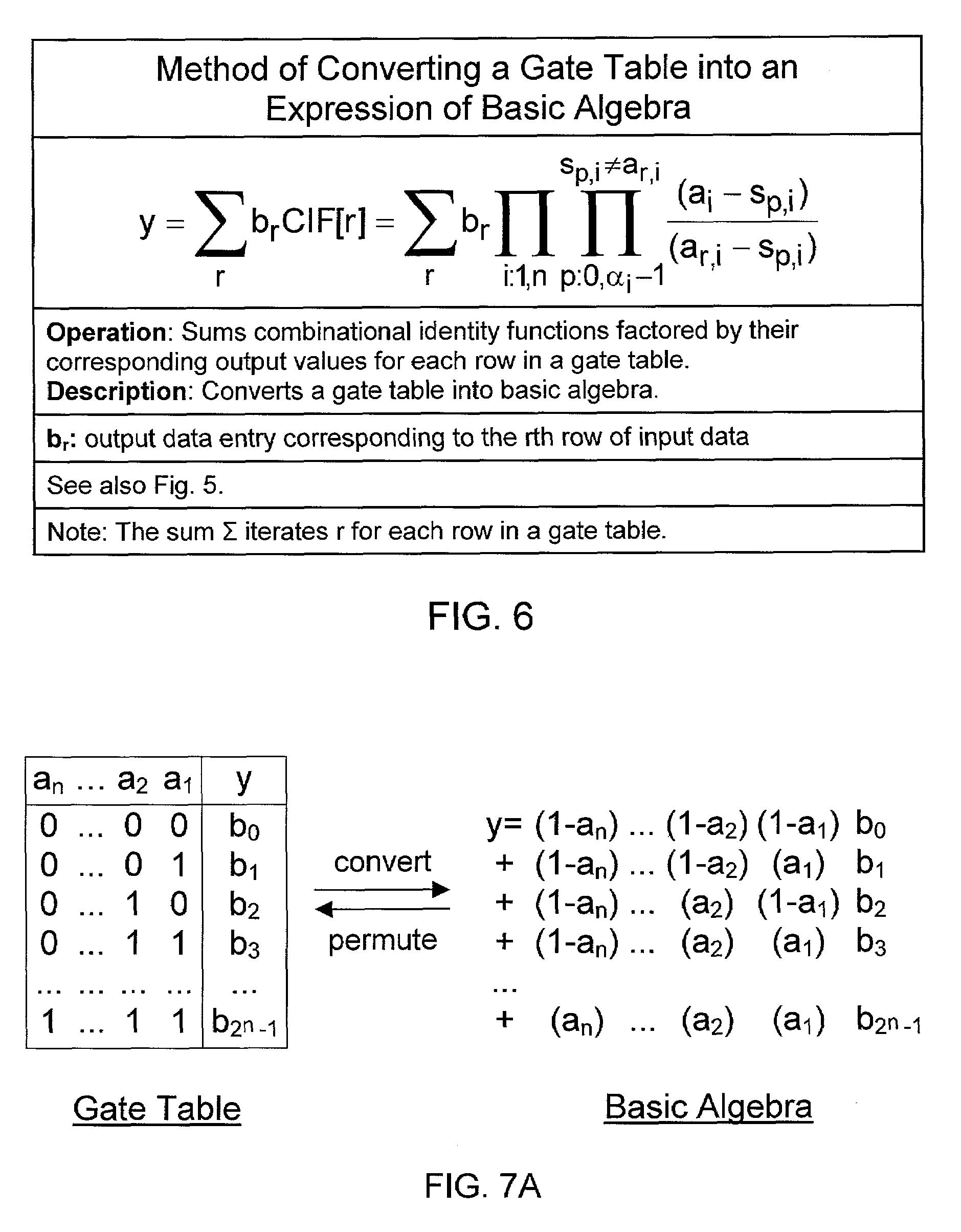 worksheet Translating Expressions patent us6959314 method of translating boolean algebra into drawing