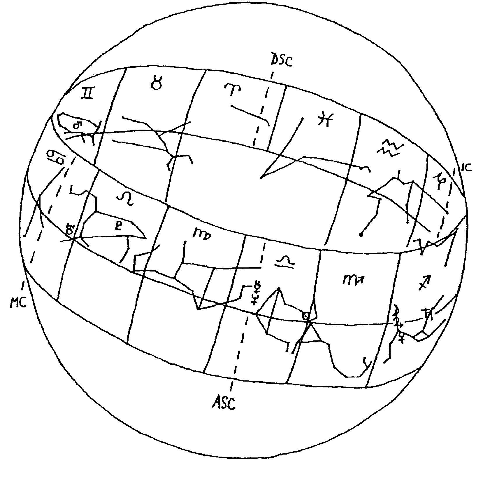 Patent us6974325 astrological charts and plotting devices patent drawing nvjuhfo Image collections