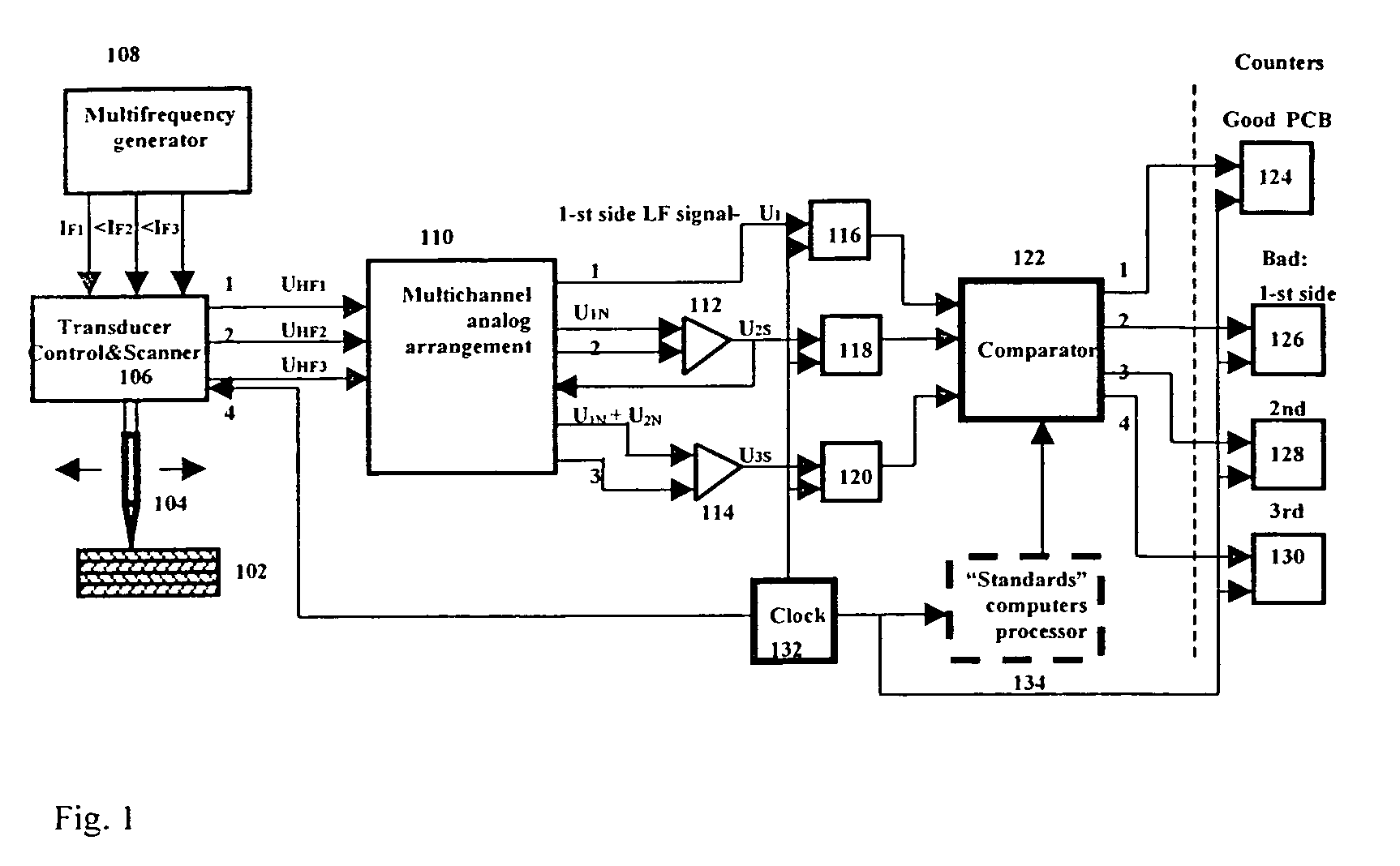 Eddy Current Sensor Circuit Diagram Furthermore Semiconductor Patent Us6975108 Methods And Devices For Pcb