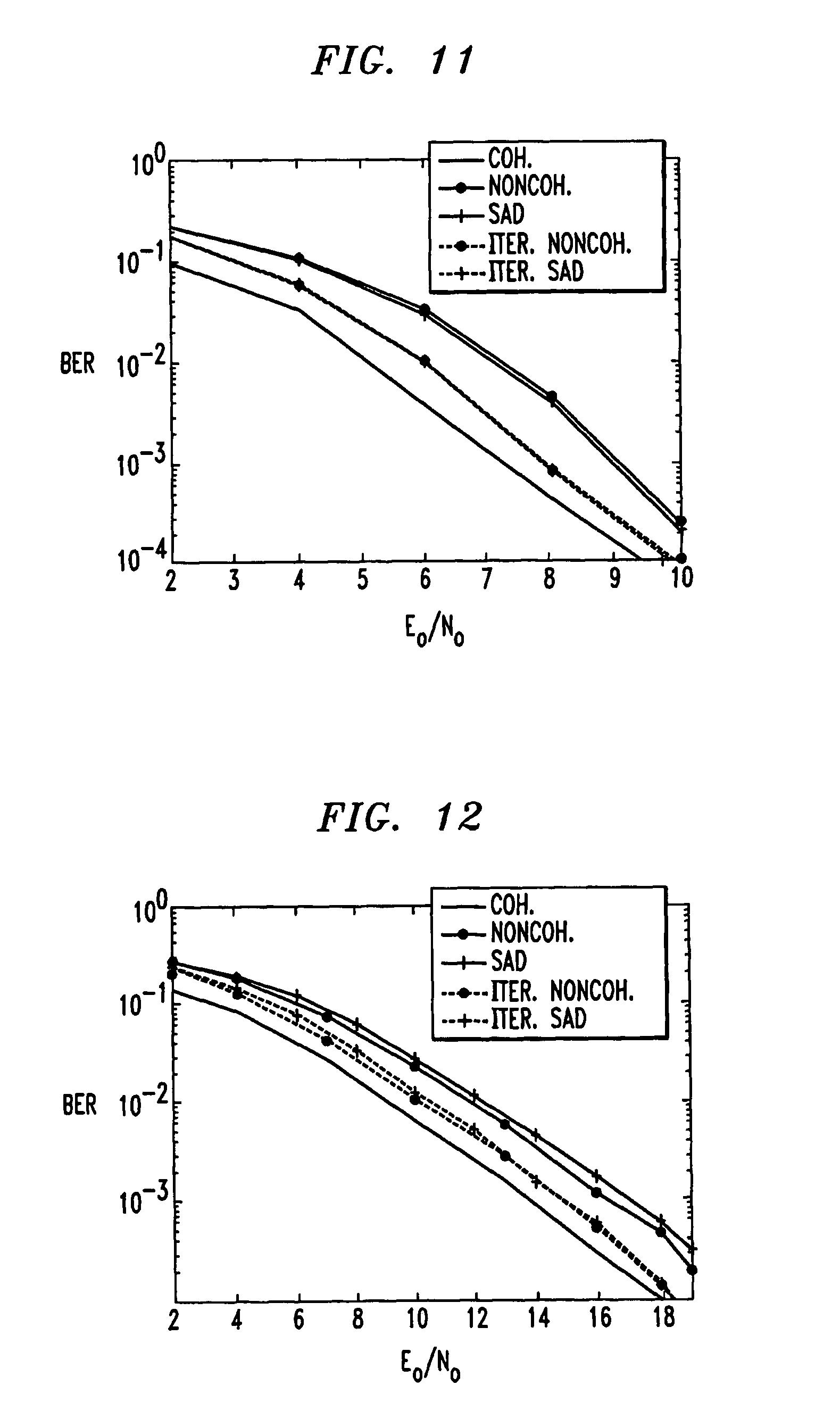 Patent Us6977974 De Modulation Of Mokm Ary Orthogonal M Psk Transmitter Block Diagram Drawing