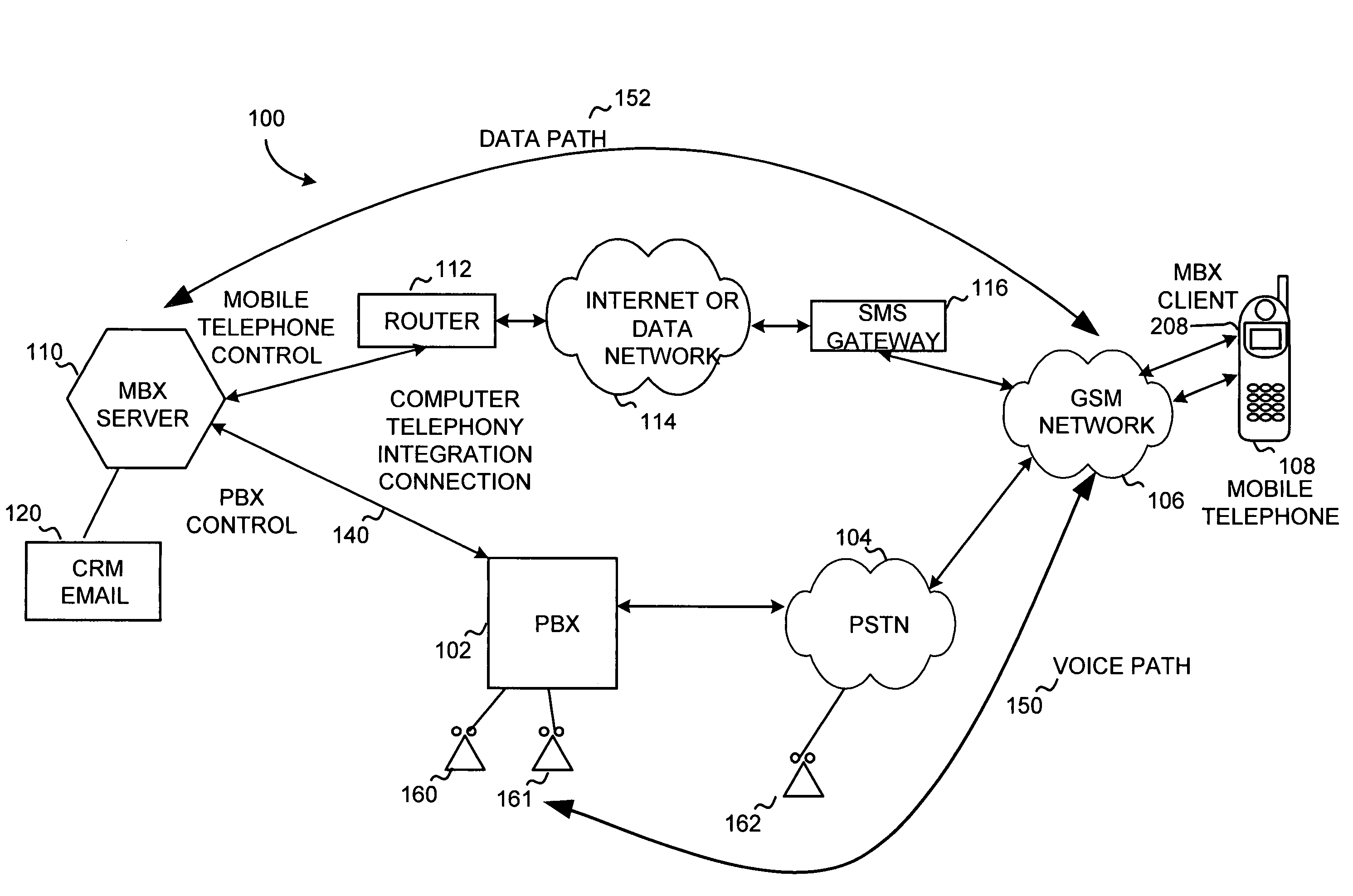 Patent US Mobile Branch Exchange Google Patents - Epoc maps illistrating us history
