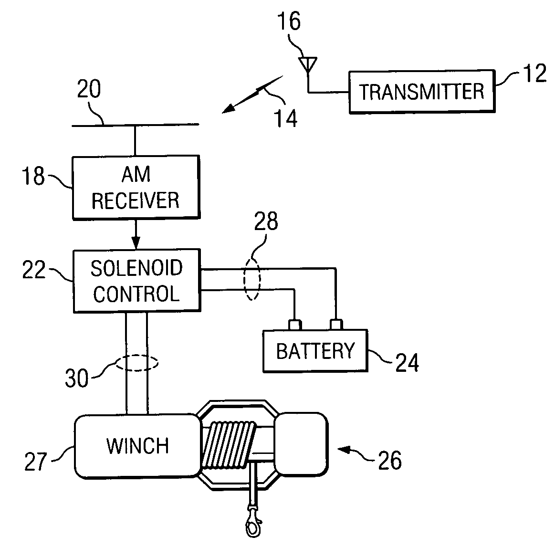 Patent Us6995682