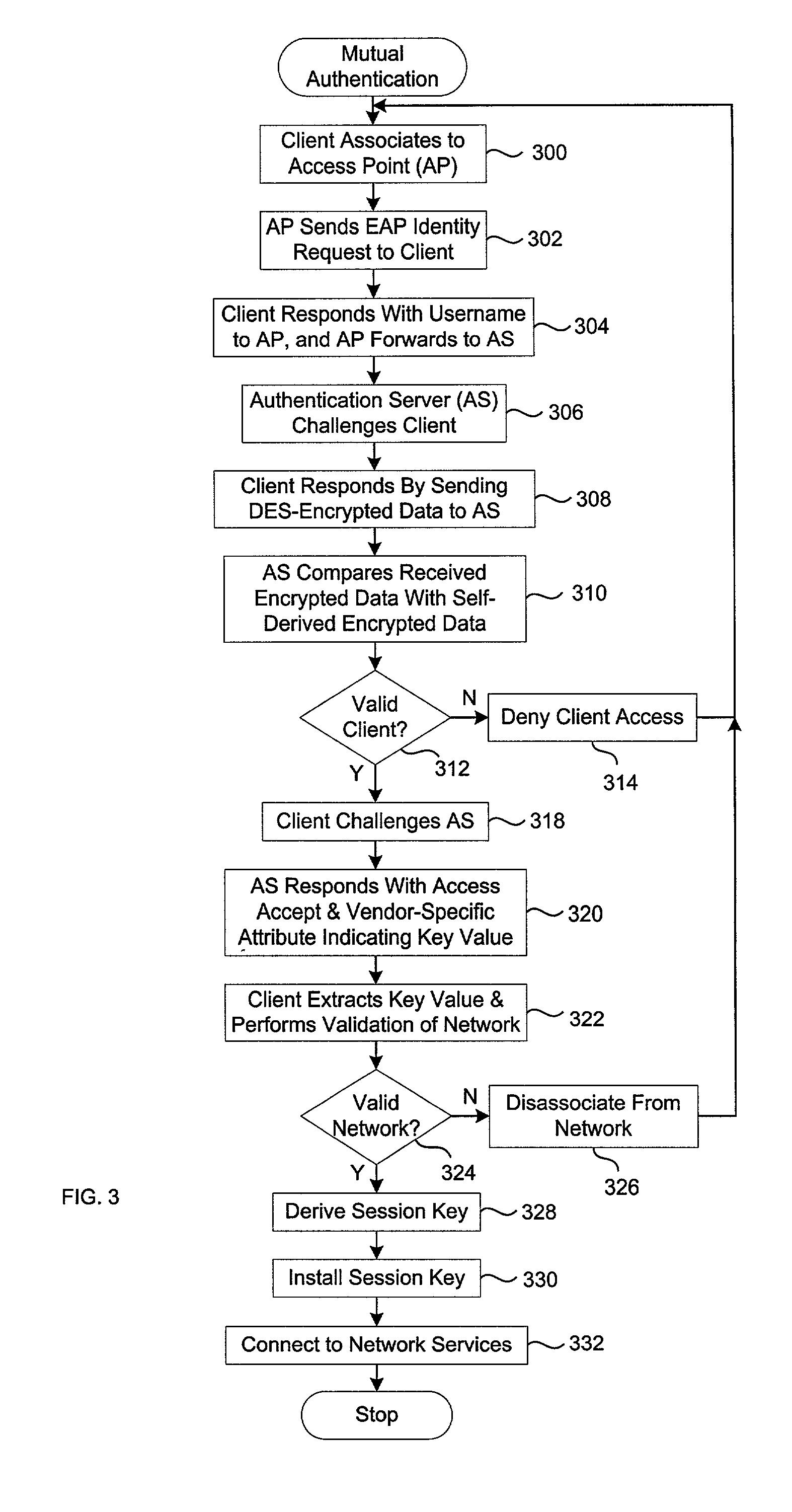 challenge handshake authentication protocol pdf