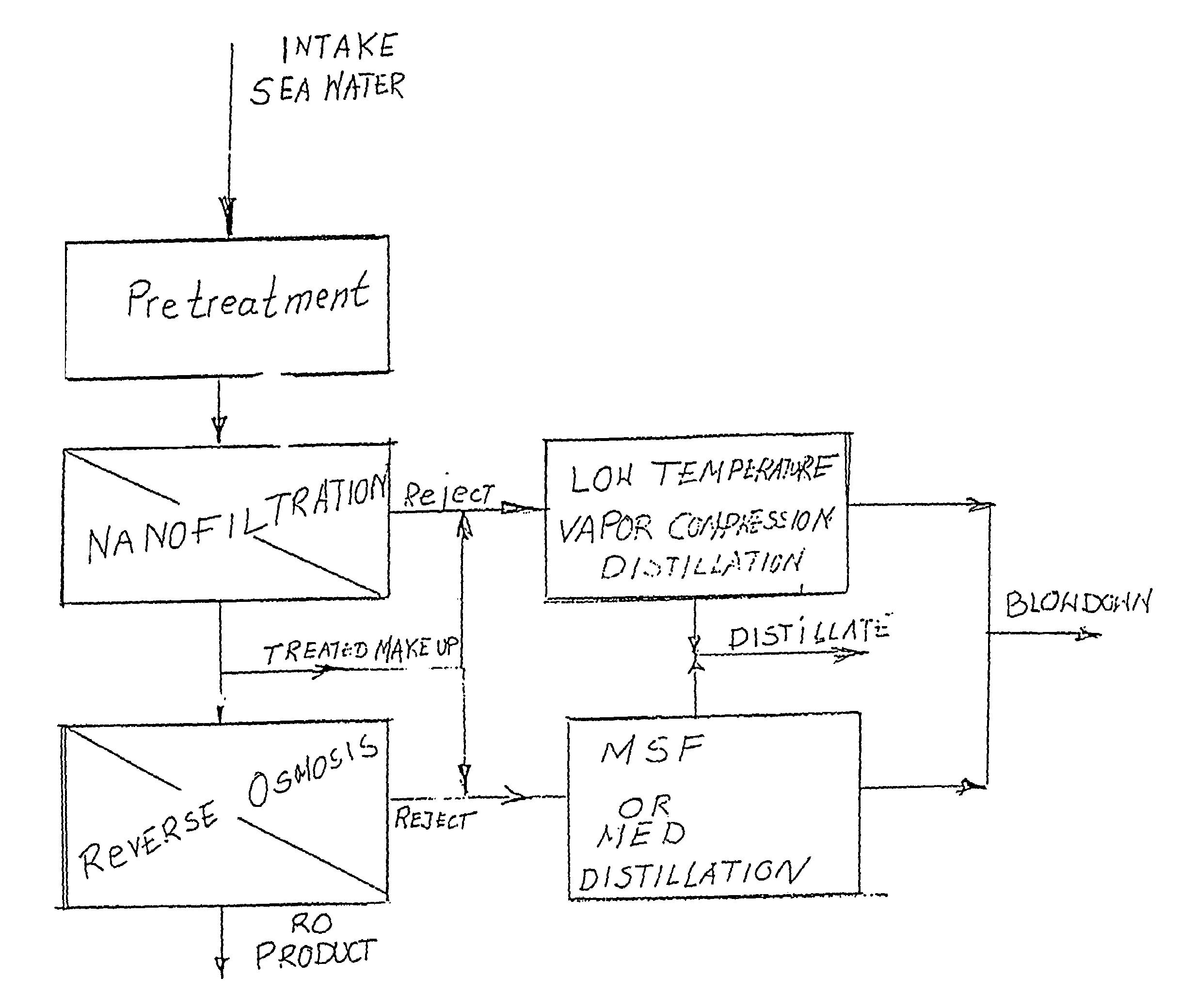 Patent US Water desalination process using ion selective