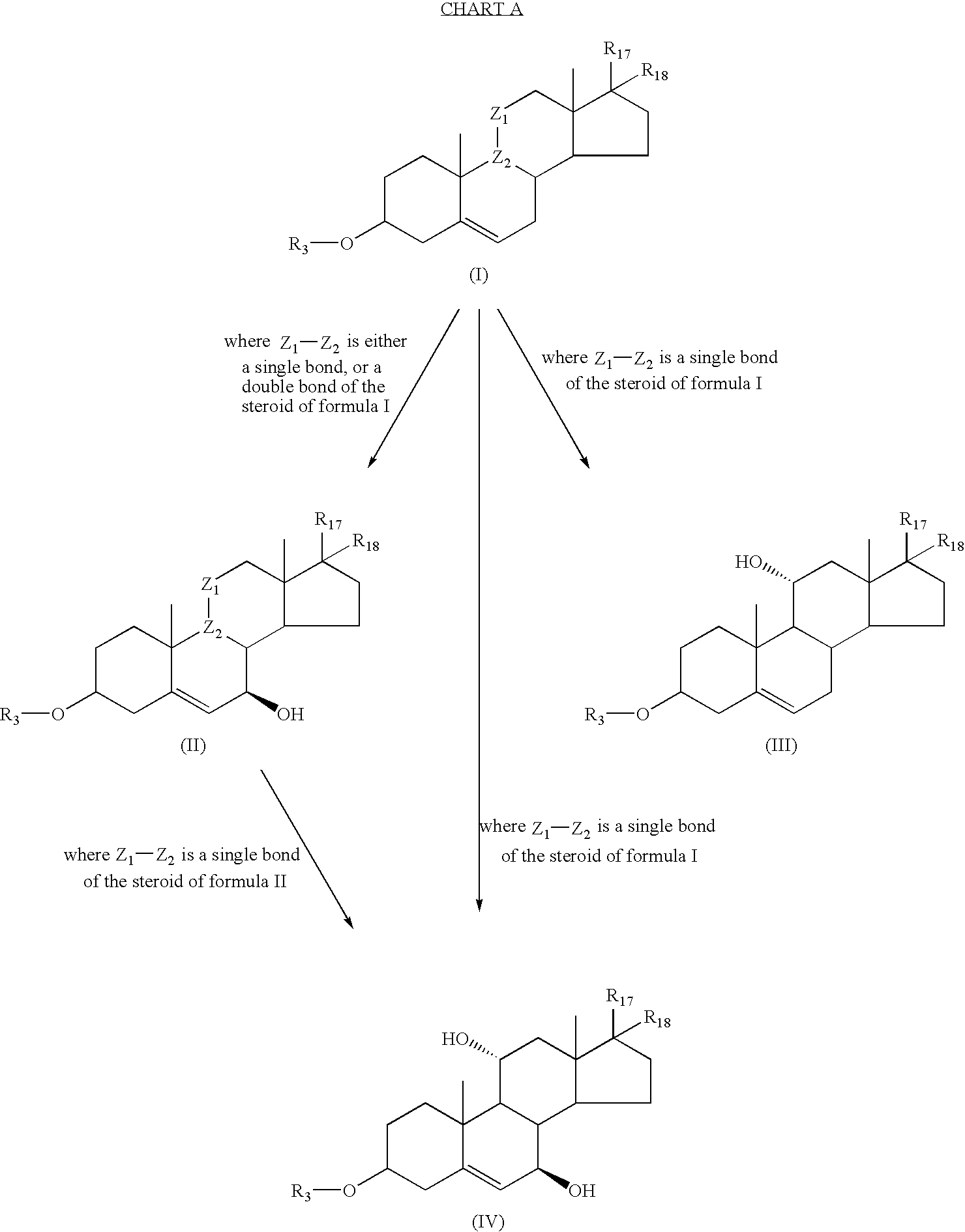 bioconversion of steroids