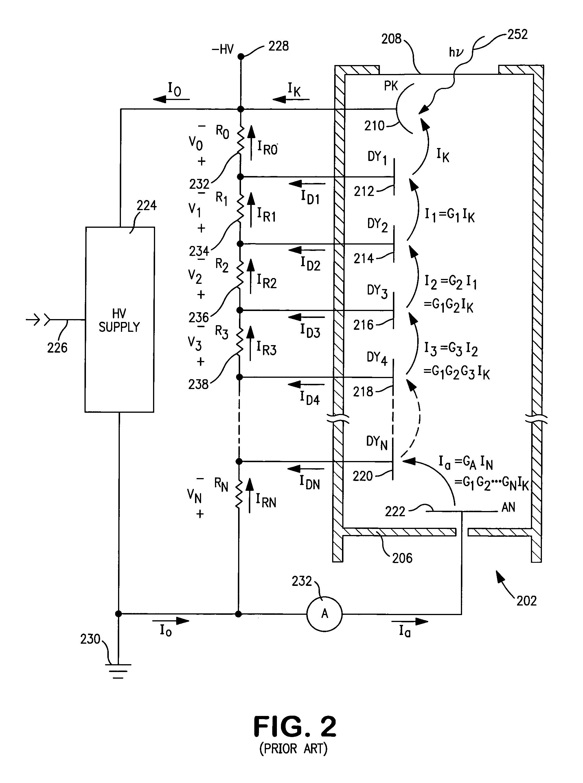 patent us7005625