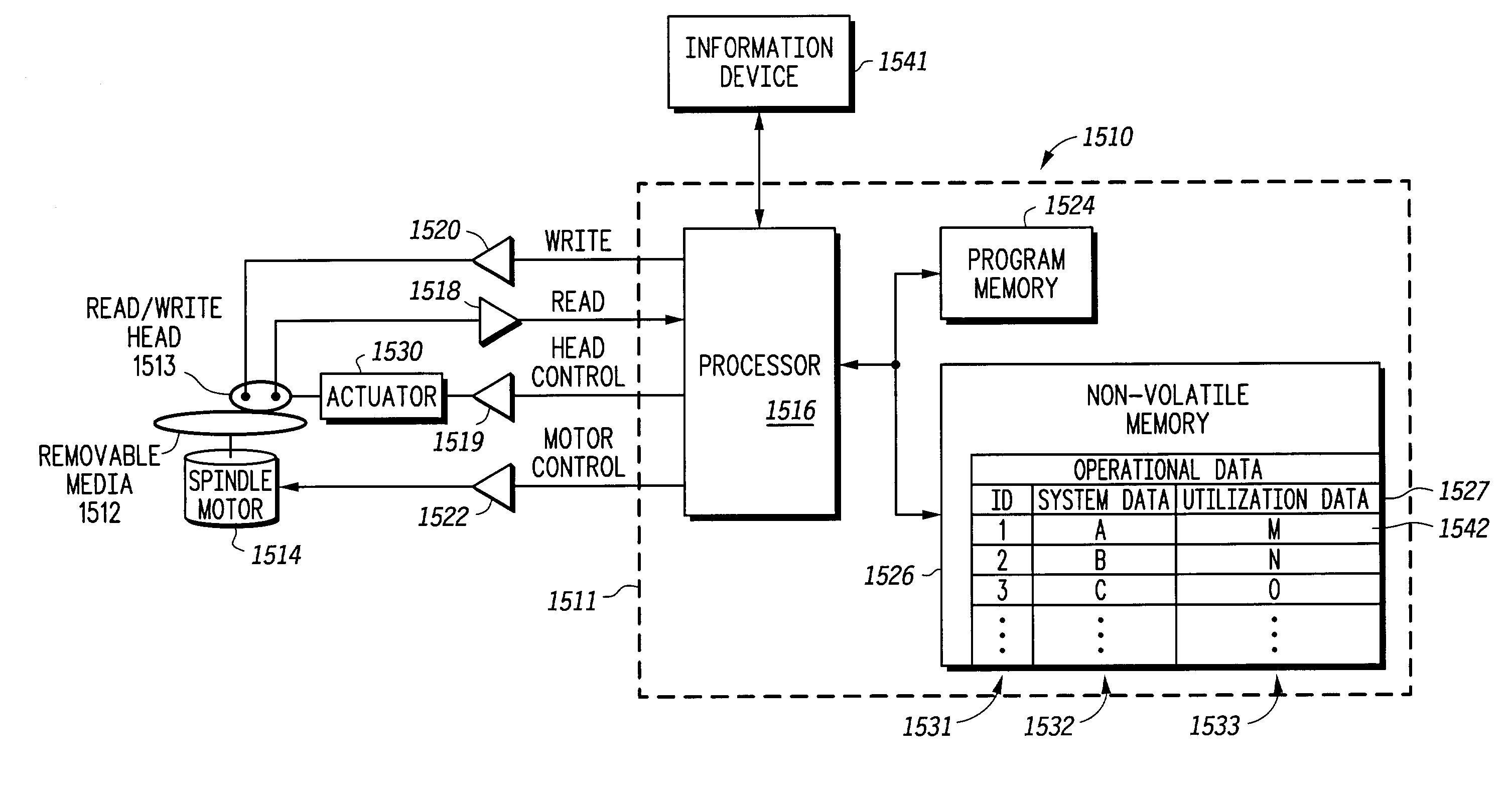 patent us7006318
