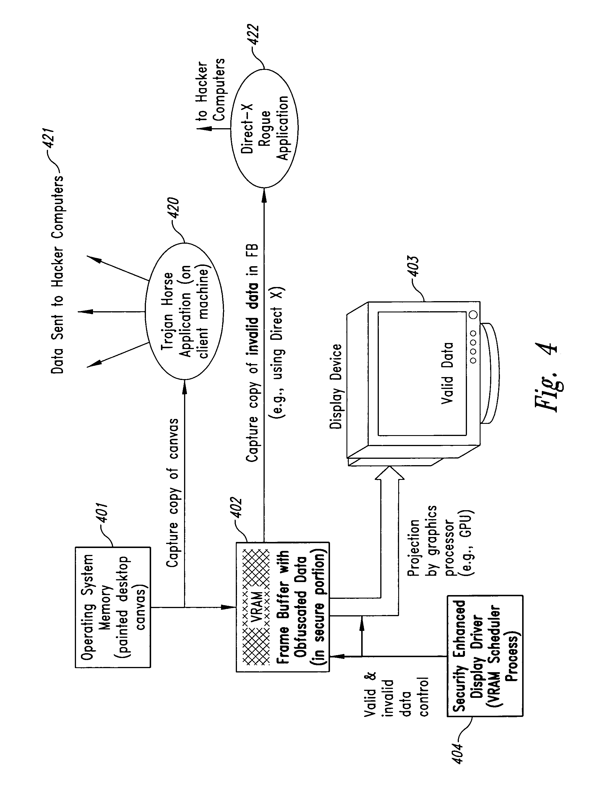 method and system for maintaining secure data input and output