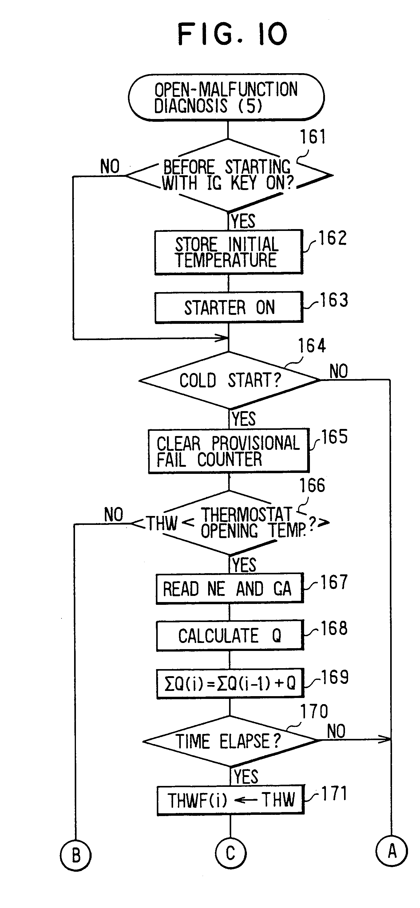 patent us7010967 thermostat malfunction detecting system for