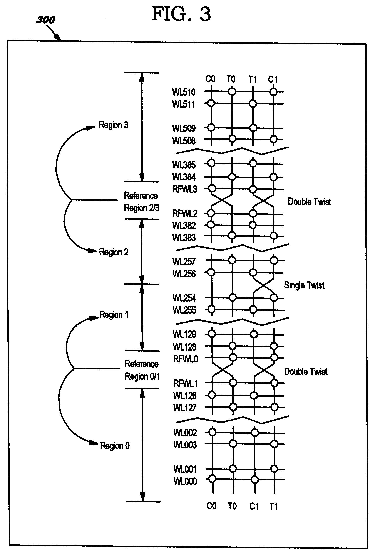 单管mos动态ram基本单元电路图