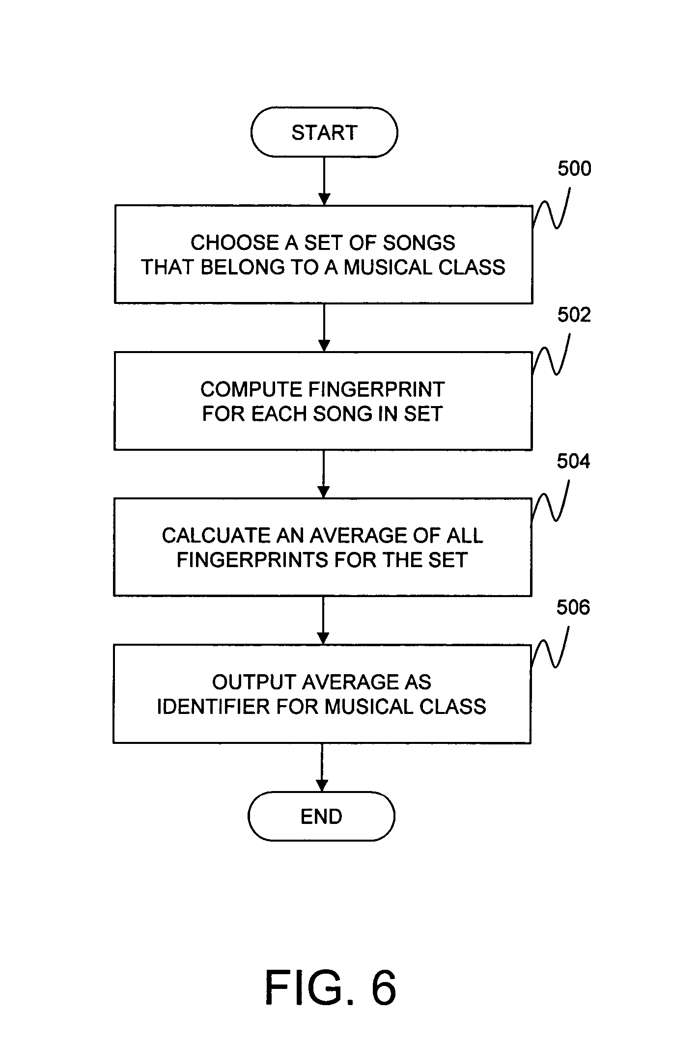 patent us7013301 audio fingerprinting system and method google