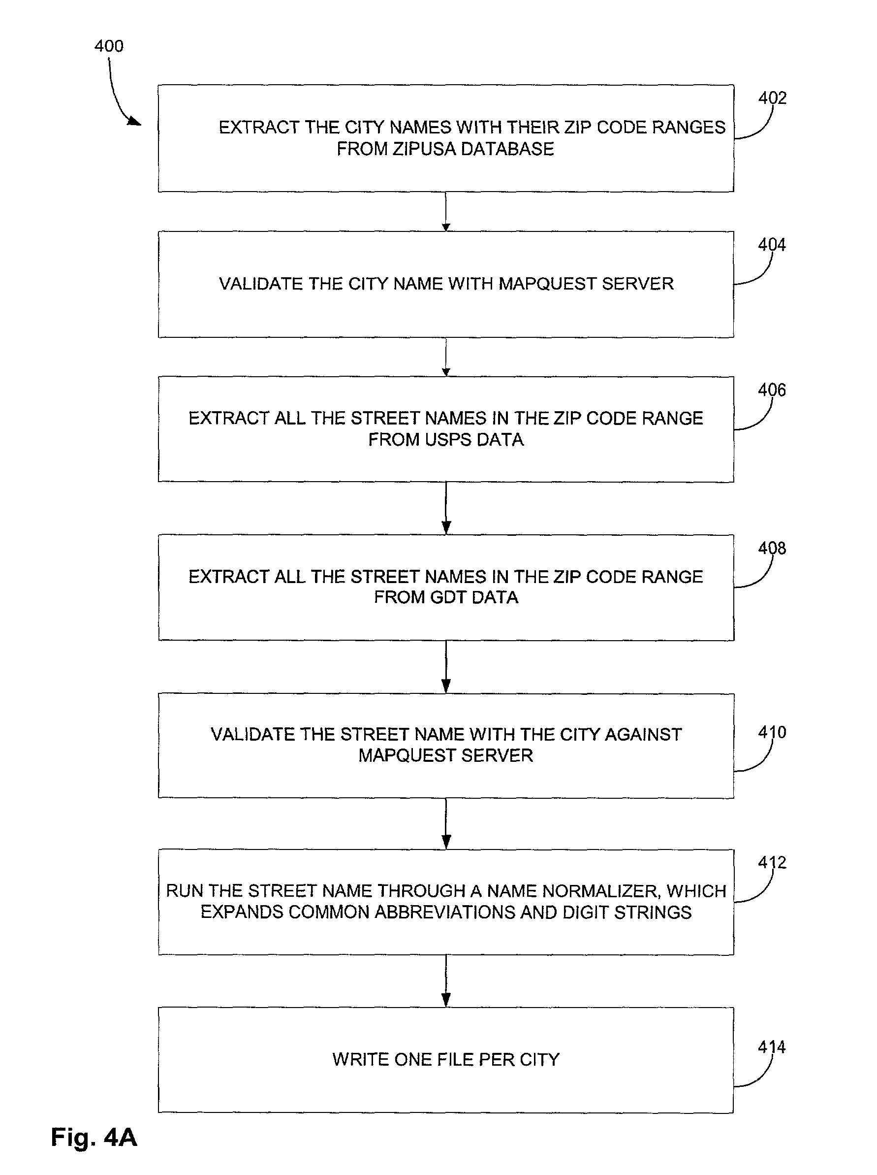 Patent US System Method And Computer Program Product For - Us zip code range