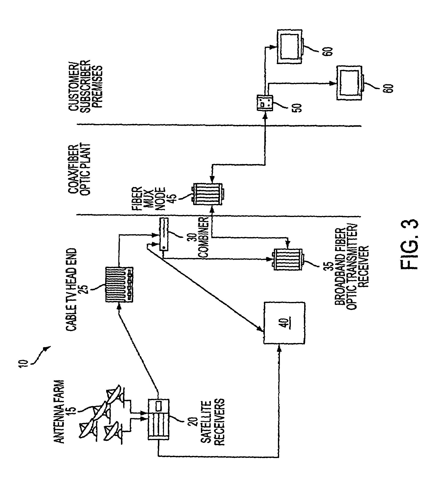 brevetto us7027483