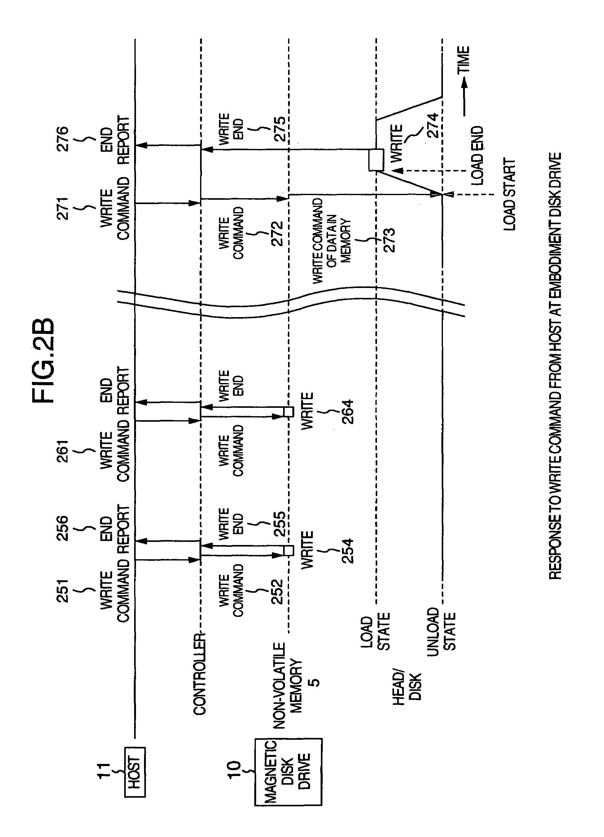 patent us7031092