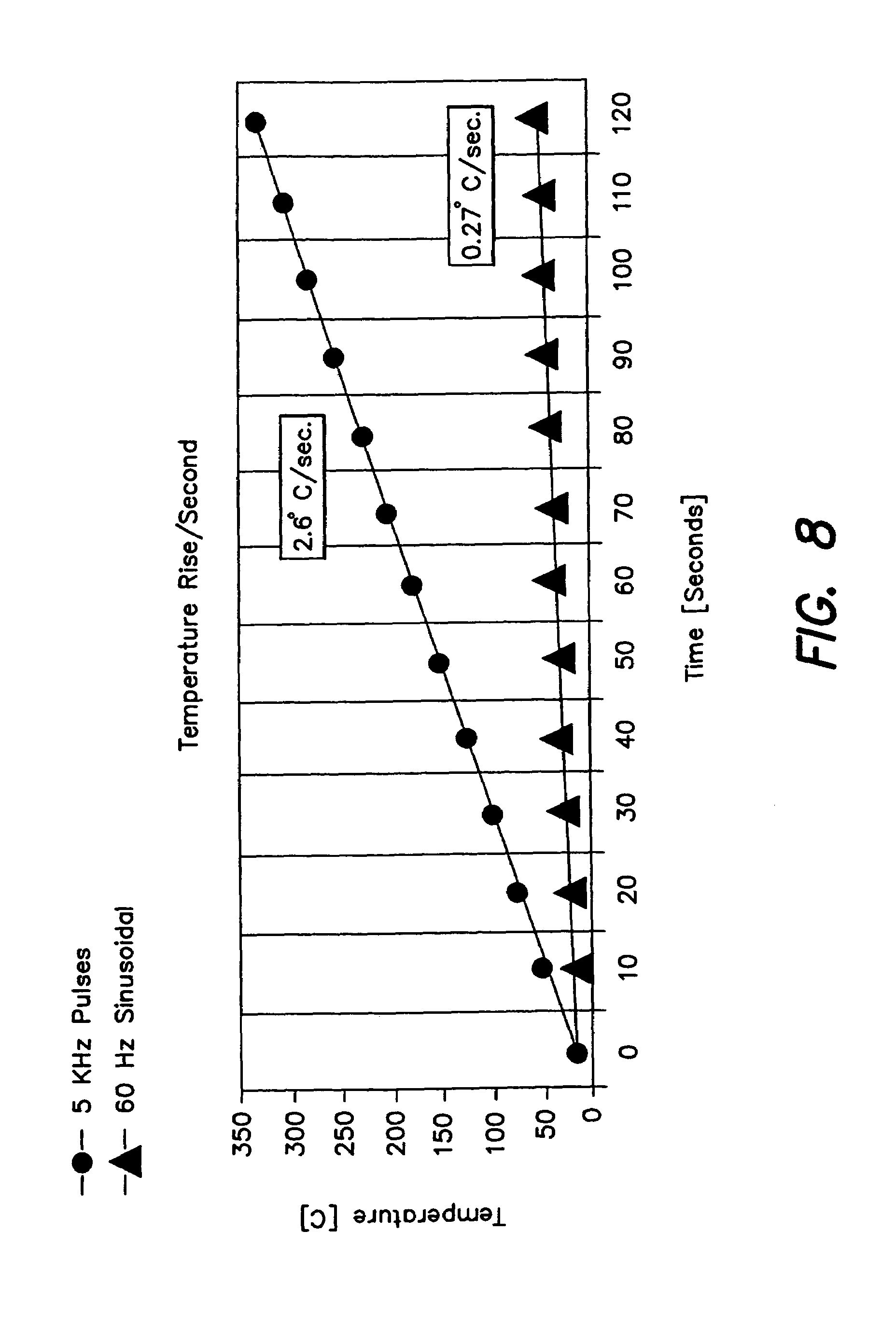 Patent Us7034263 Apparatus And Method For Inductive Heating Igbt Induction Heater Circuit Also Water Element Drawing