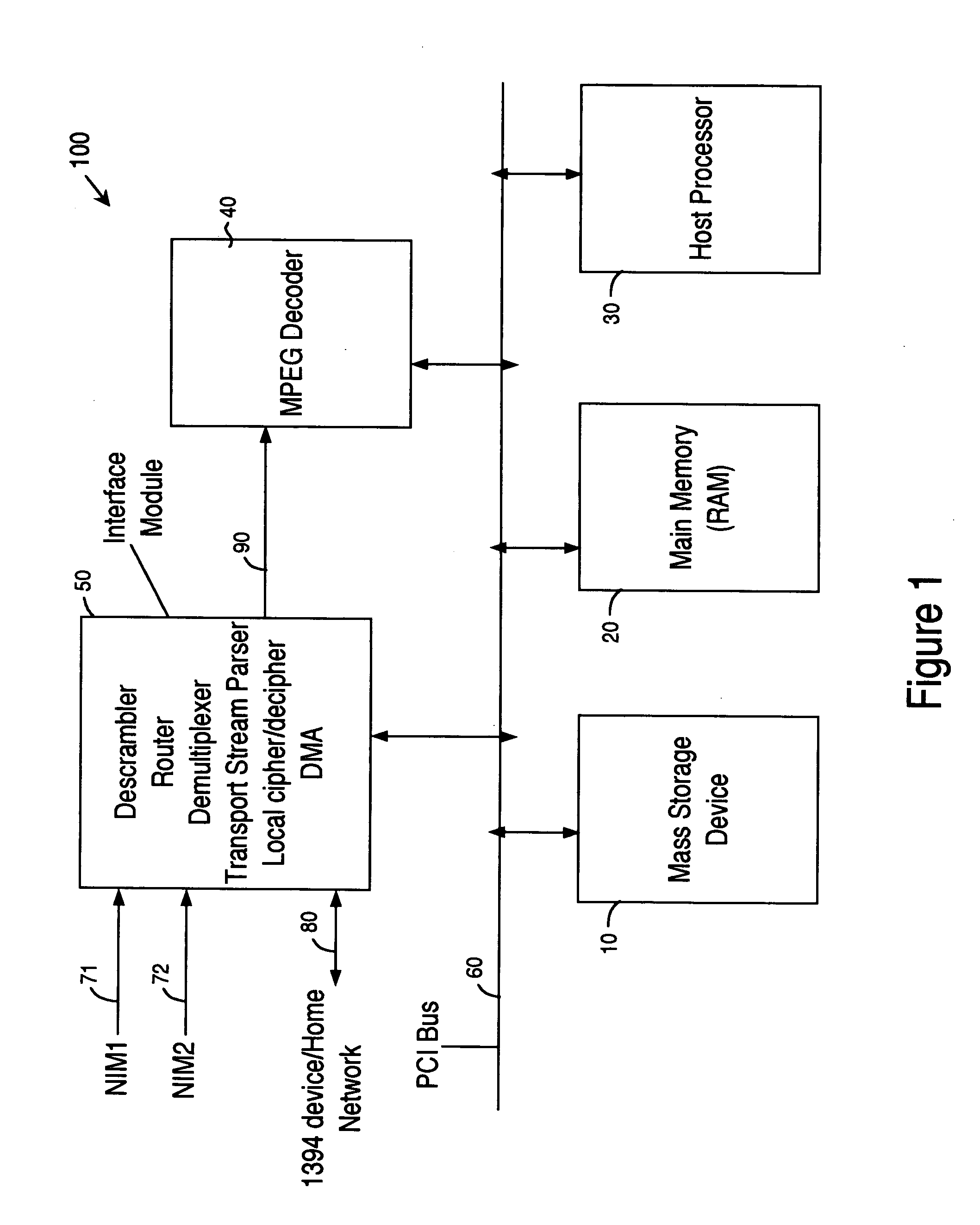 Patent Us7035335 Transport Stream Parser Google Patents Figure 1 Block Diagram Of The Mpeg Multiplexer Drawing