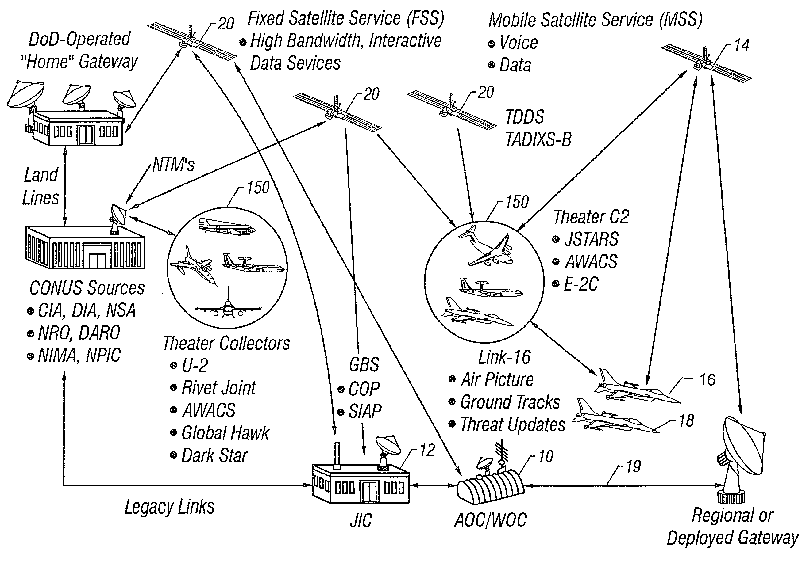US8095466 in addition US20050234982 further 20979 as well US20060071851 as well US7324056. on satellite communication systems