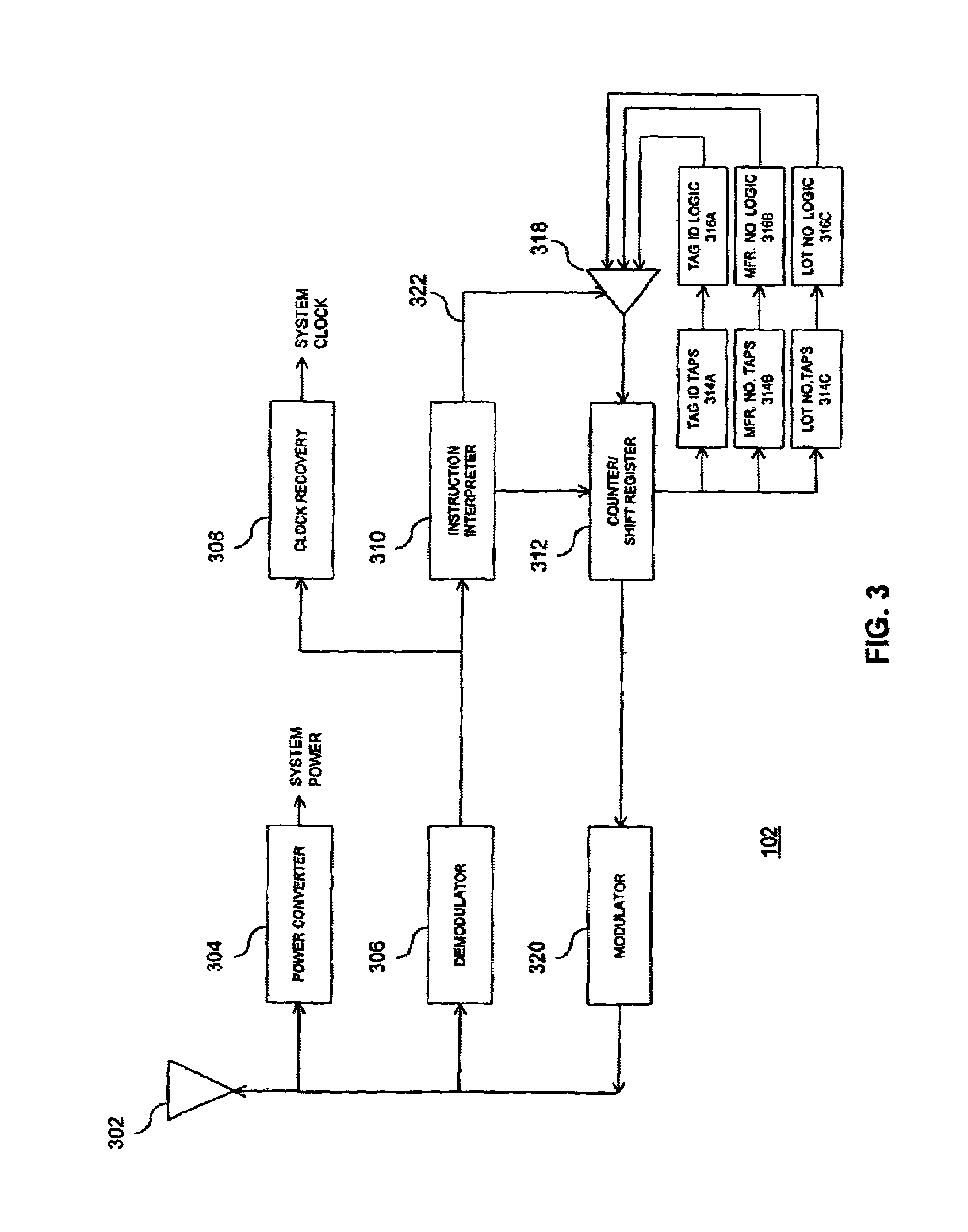 Electronic Inventory Devices : Patent us system and method for electronic
