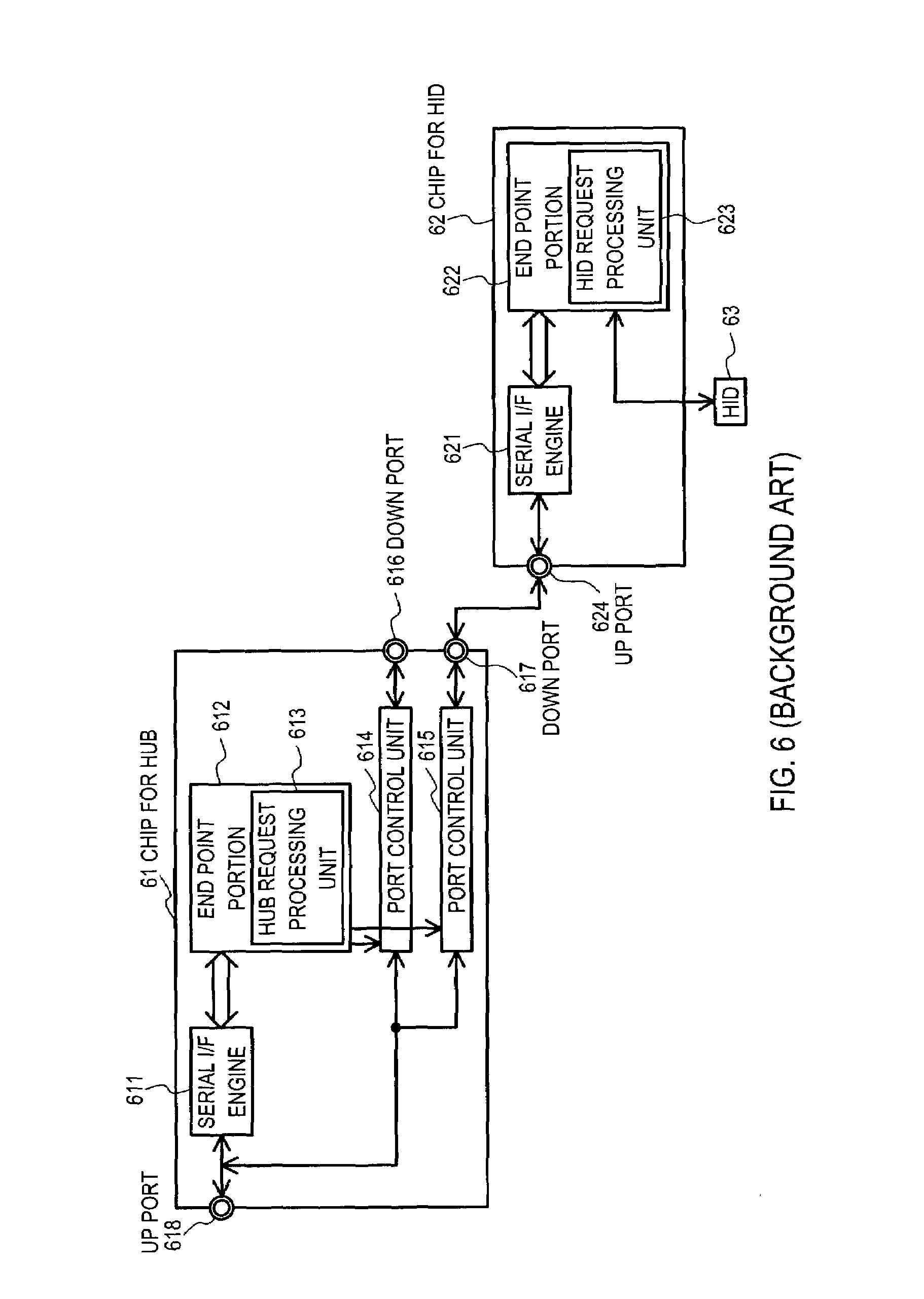 usb-hub device and its control method