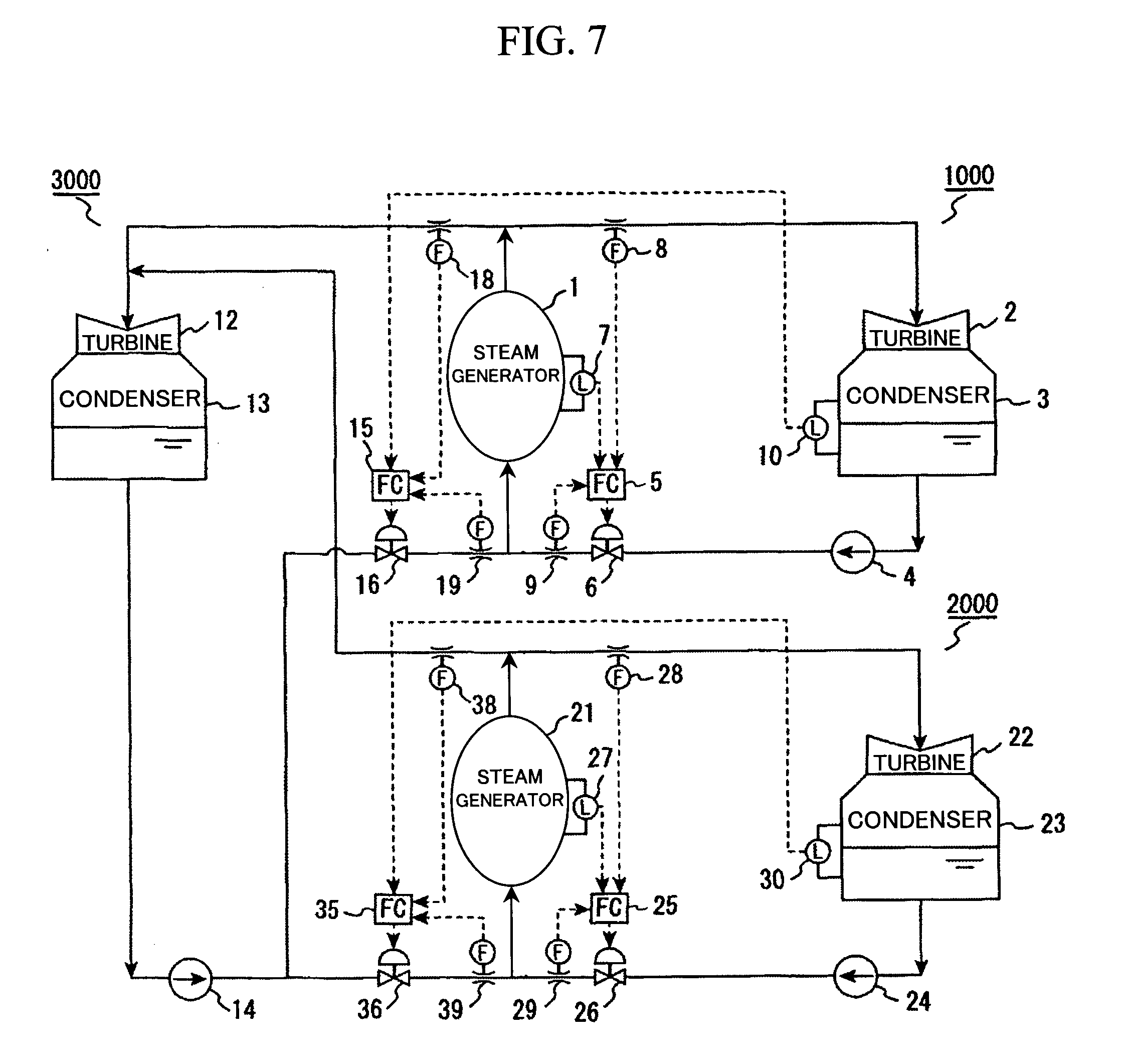 Patent US Steam generator feedwater control system for