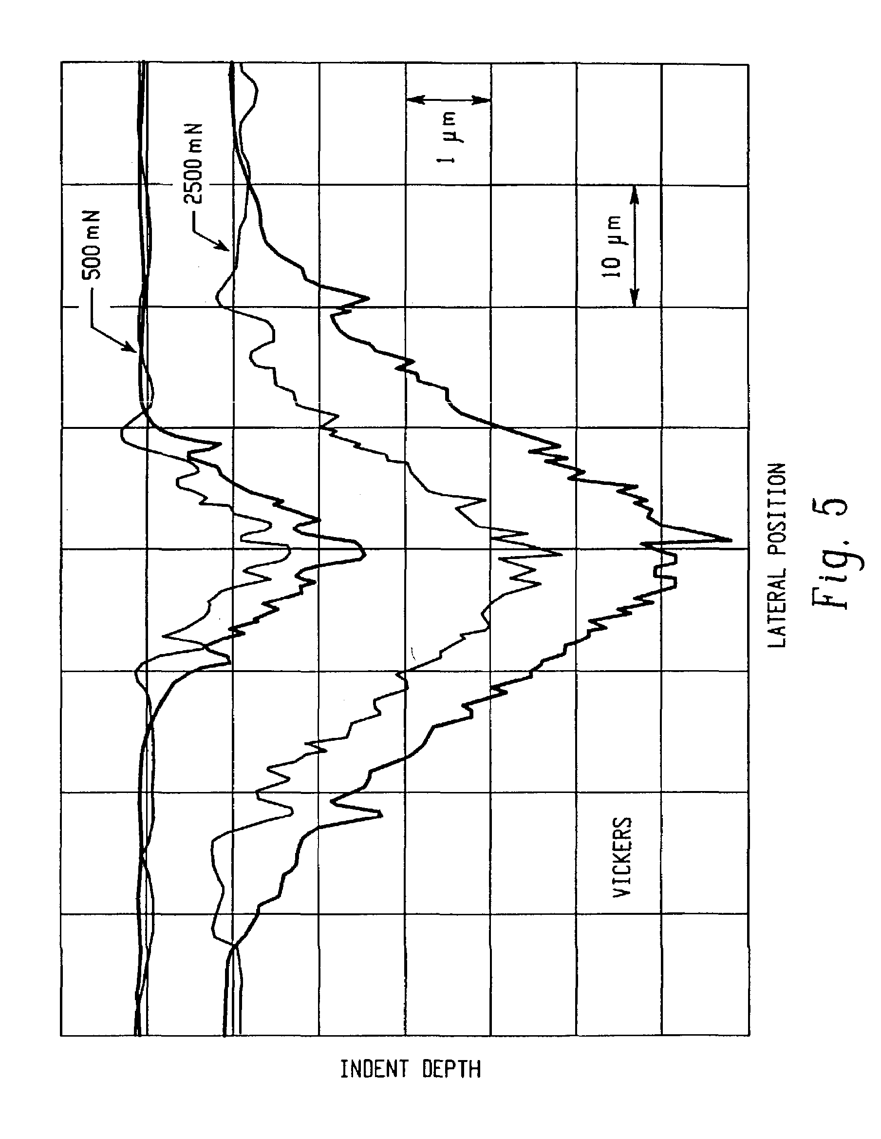 Depth of penetration in polymers going watch