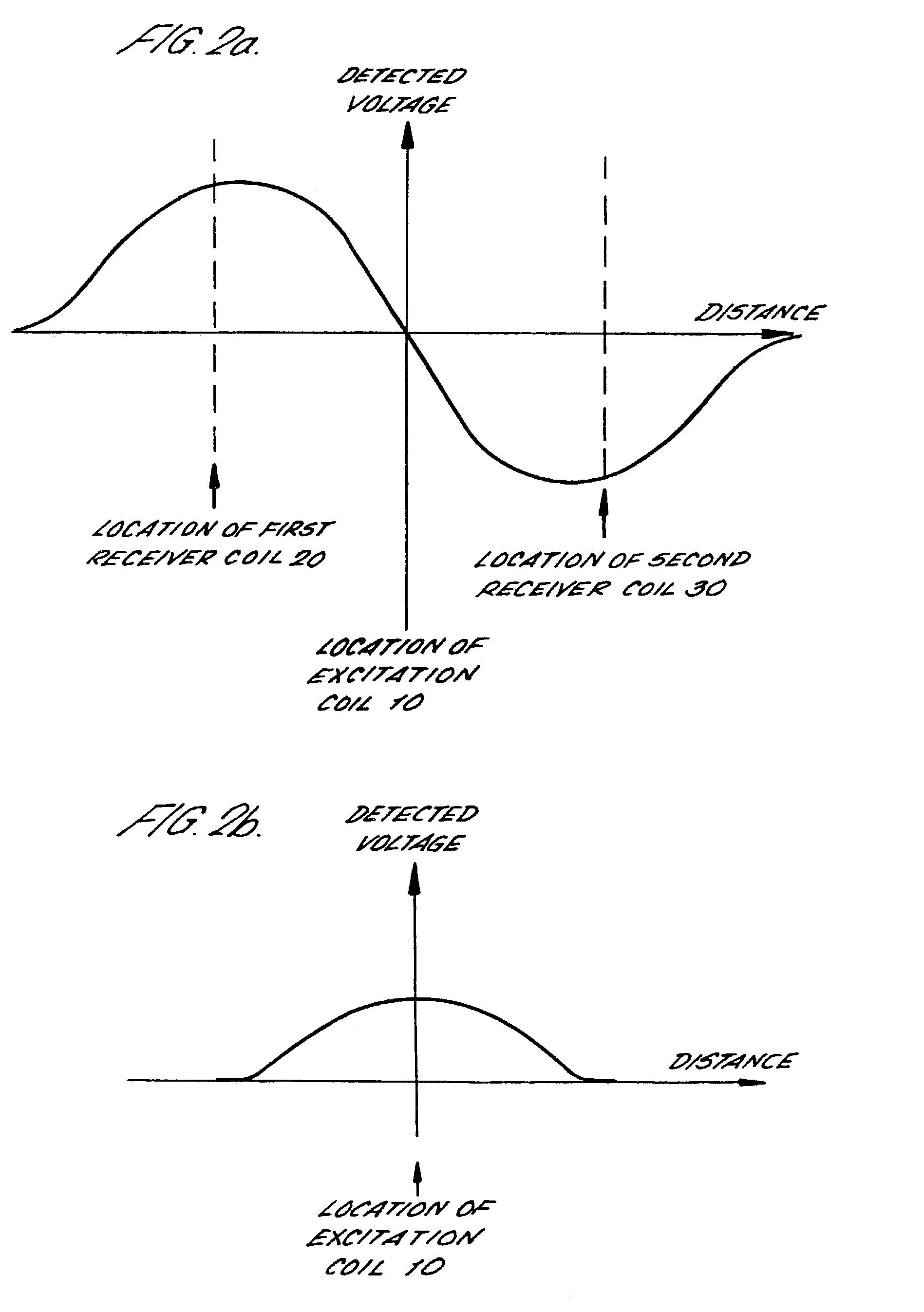 US07061236 20060613 D00002 patent us7061236 metal detector google patents safeline metal detector wiring diagram at mifinder.co