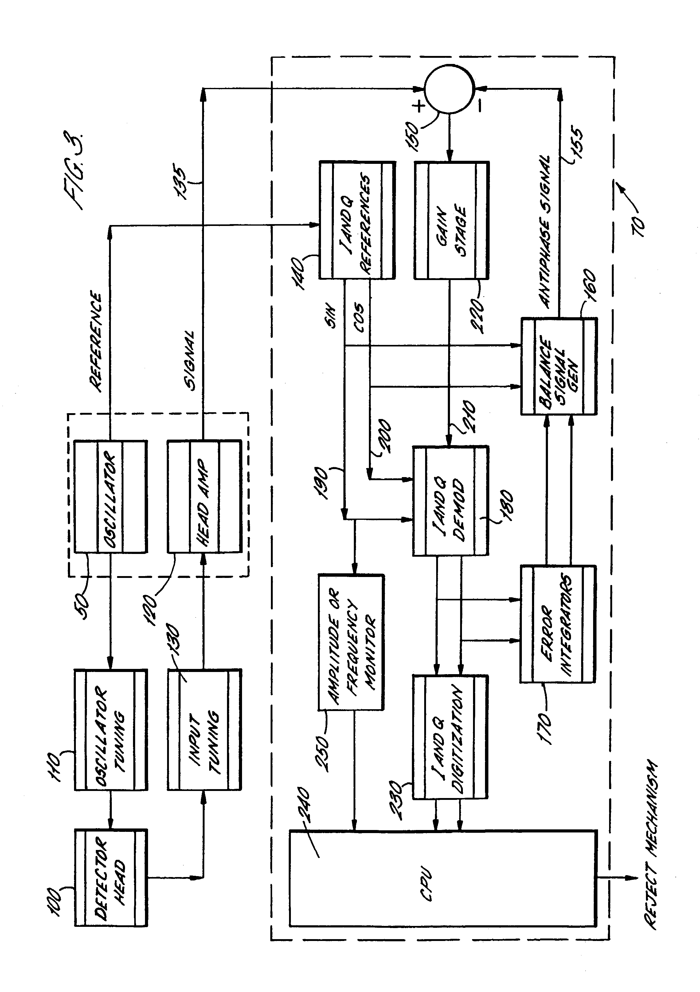 US07061236 20060613 D00003 patent us7061236 metal detector google patents safeline metal detector wiring diagram at mifinder.co