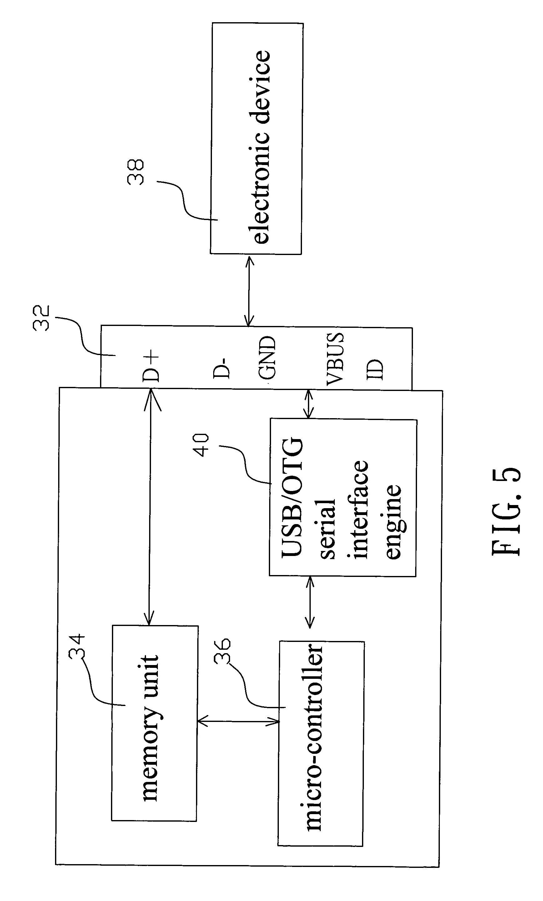 patent us7061769 - usb  otg-interface storage card