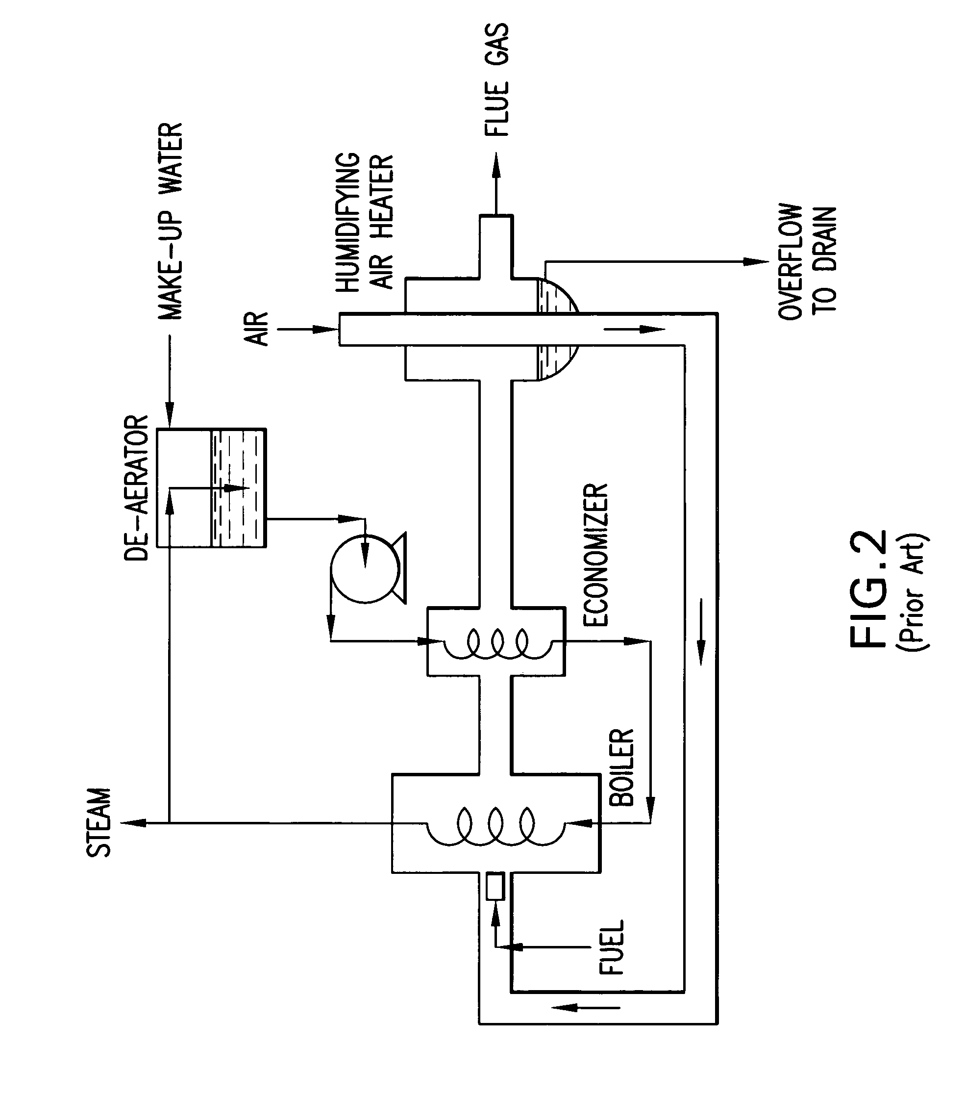 Patent US Method and apparatus for enhanced heat recovery