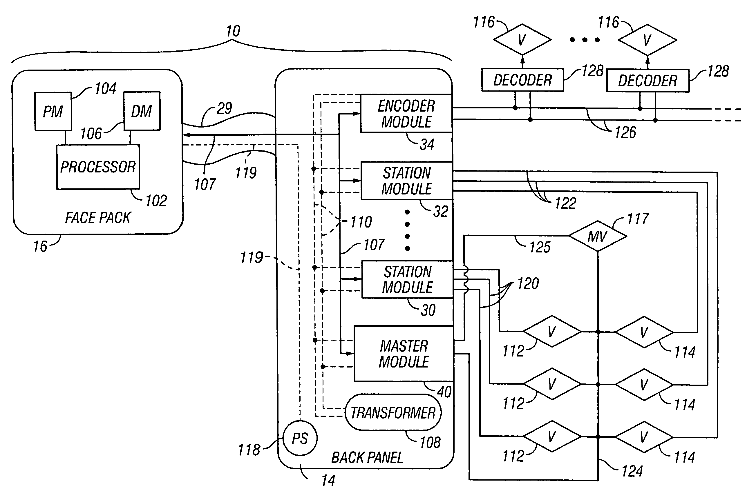 patent us7069115  decoder irrigation
