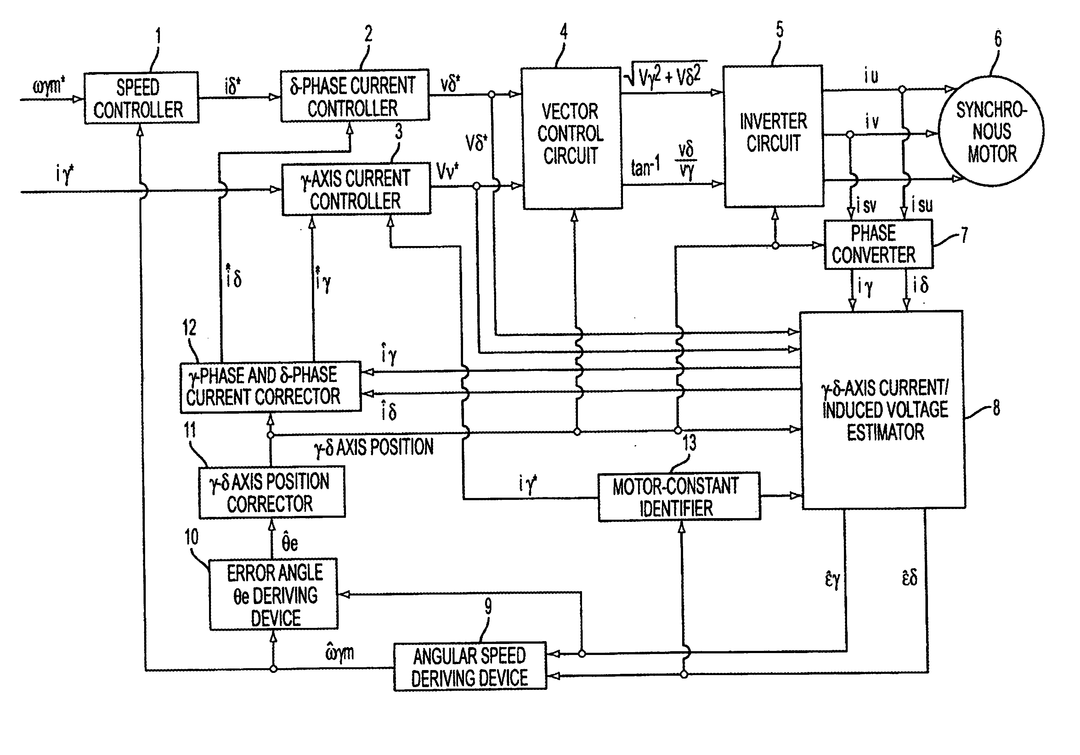 Patent us7076340 method of controlling speed of for Synchronous motor speed control method