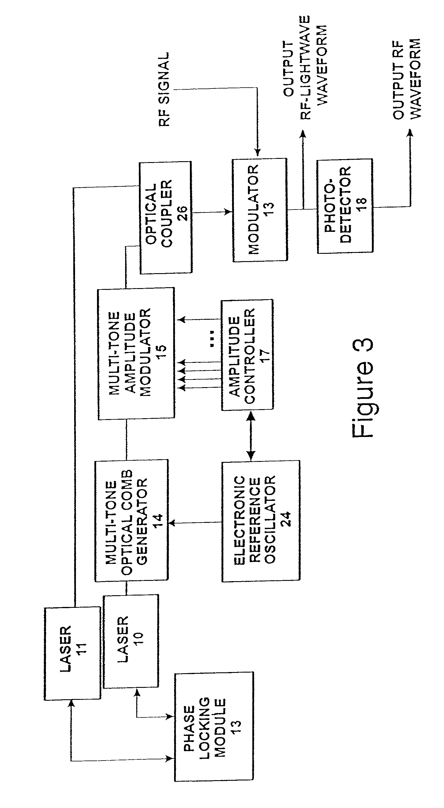 patent us7085499