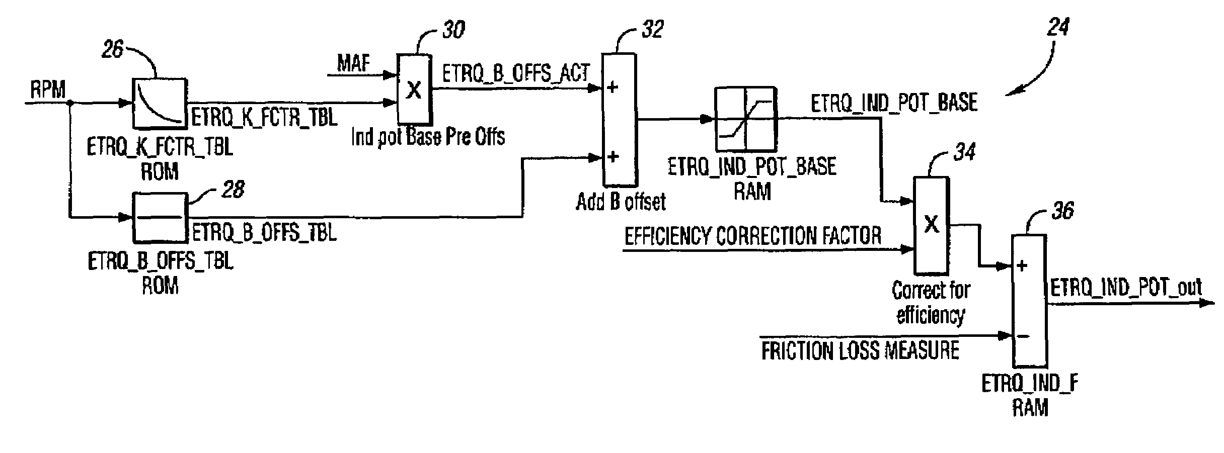 patent  airflow based output torque estimation  multi displacement engine google