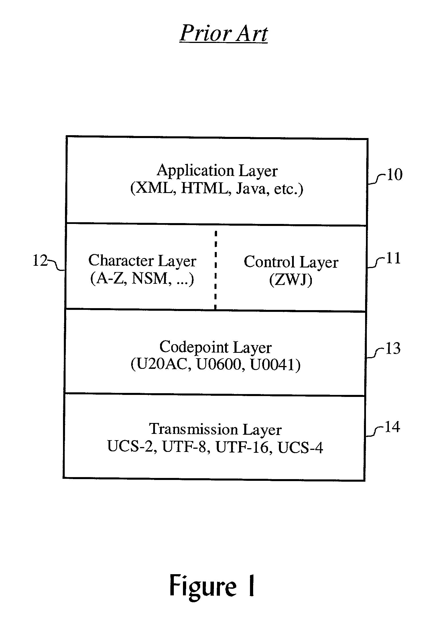 Line Drawing Unicode : Patent us generalized mechanism for unicode