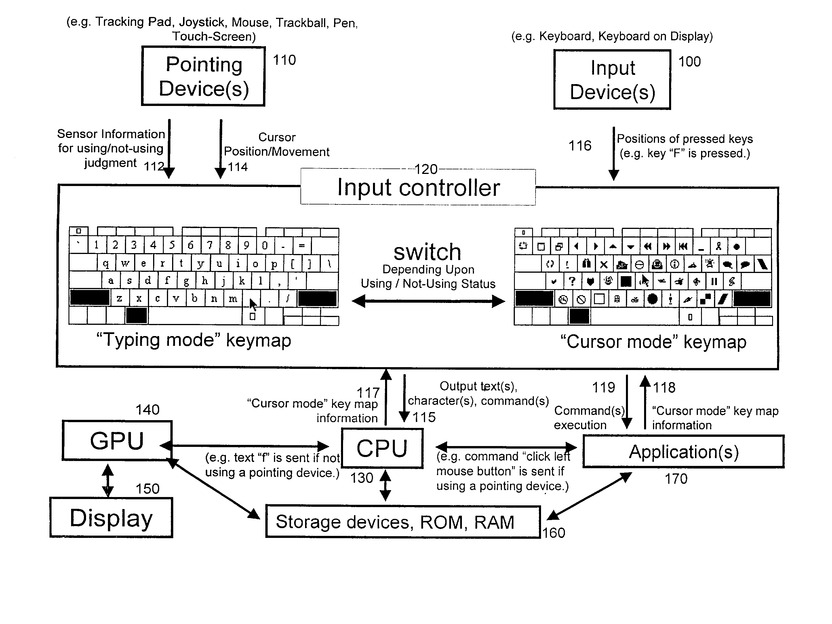 Patent US Computer Keyboard And Cursor Control System And - Map us keyboard