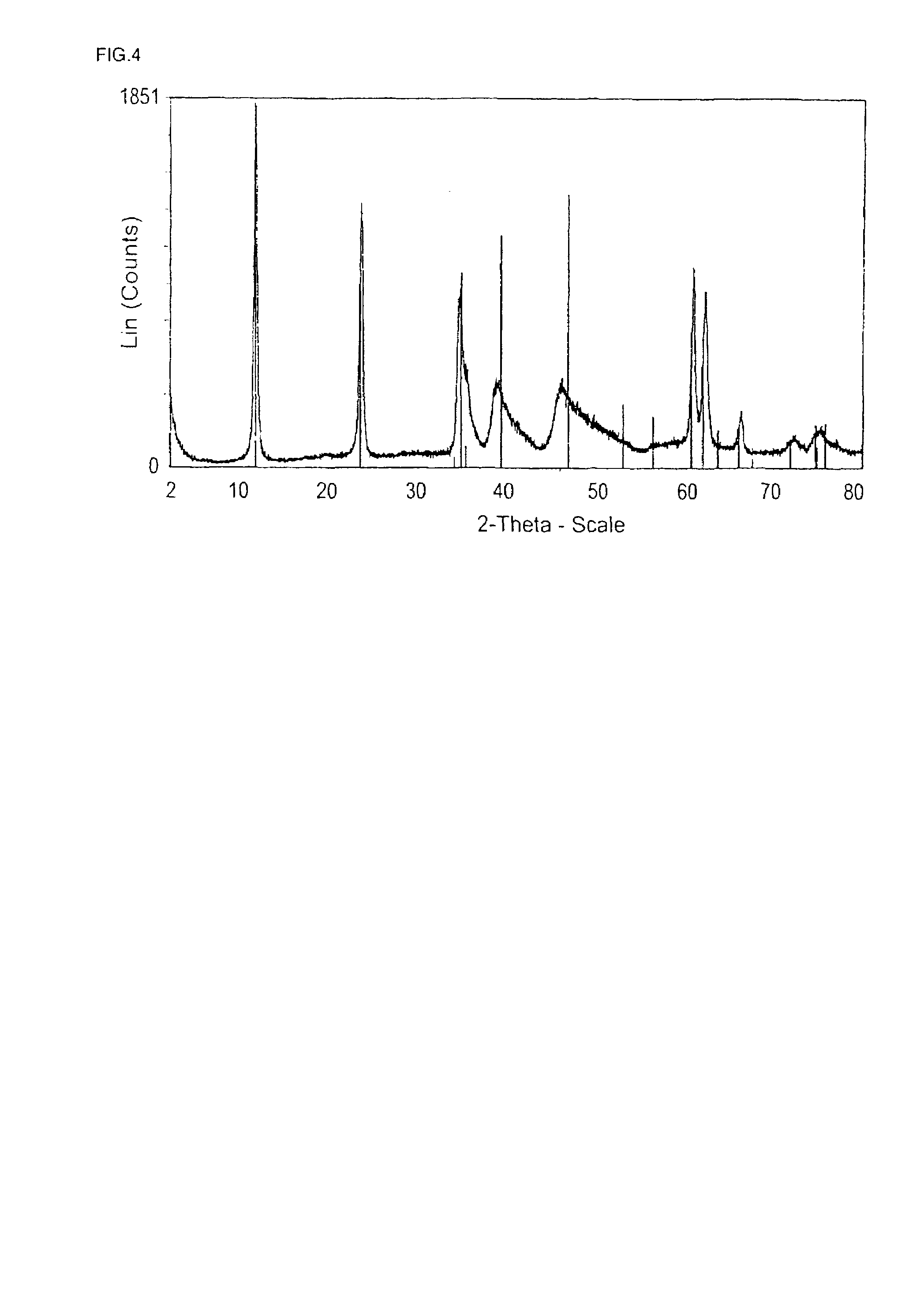 catalysis by hydrotalcite materials Nanostructured mg-al hydrotalcite as catalyst for fine chemical synthesis of fine chemicals by a solid catalyst can result in materials testing metal.