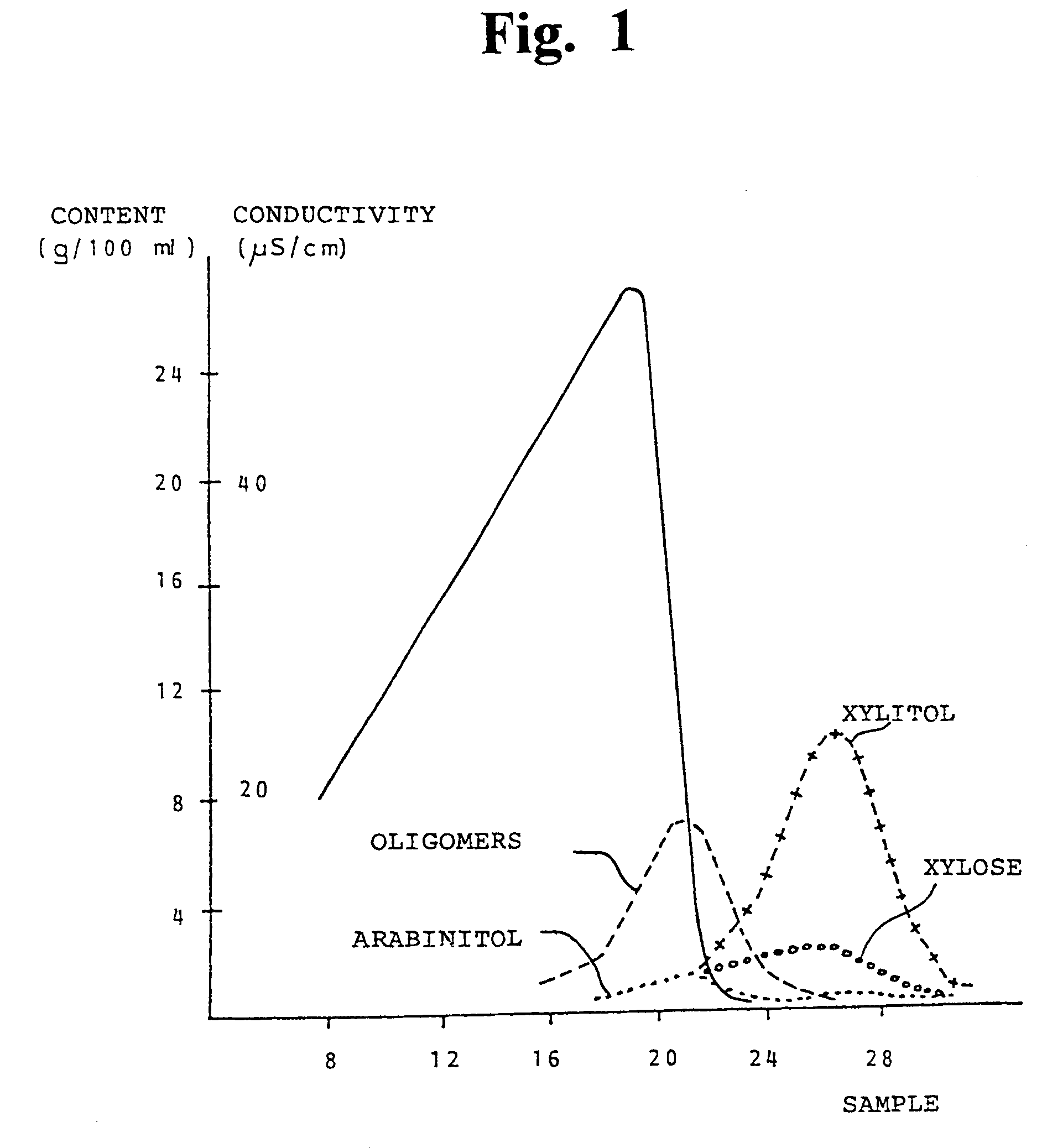 Patent us7109005 process for the simultaneous production of patent drawing nvjuhfo Images