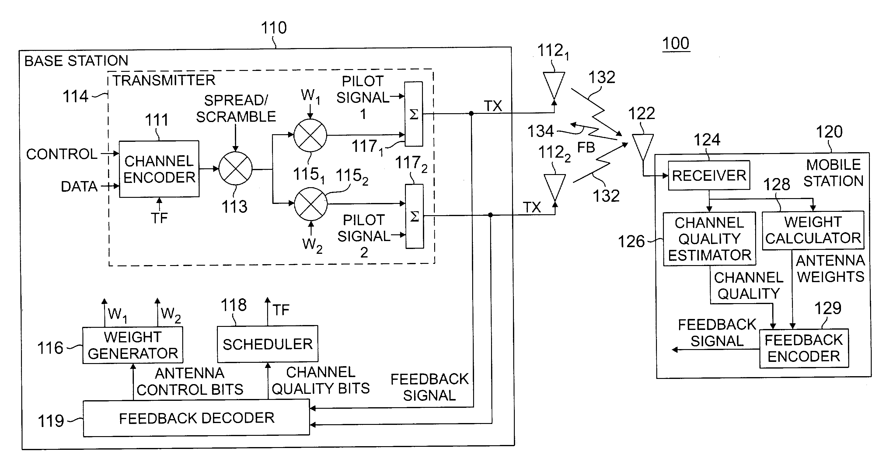Patent US7116944 - Method and apparatus for feedback error detection