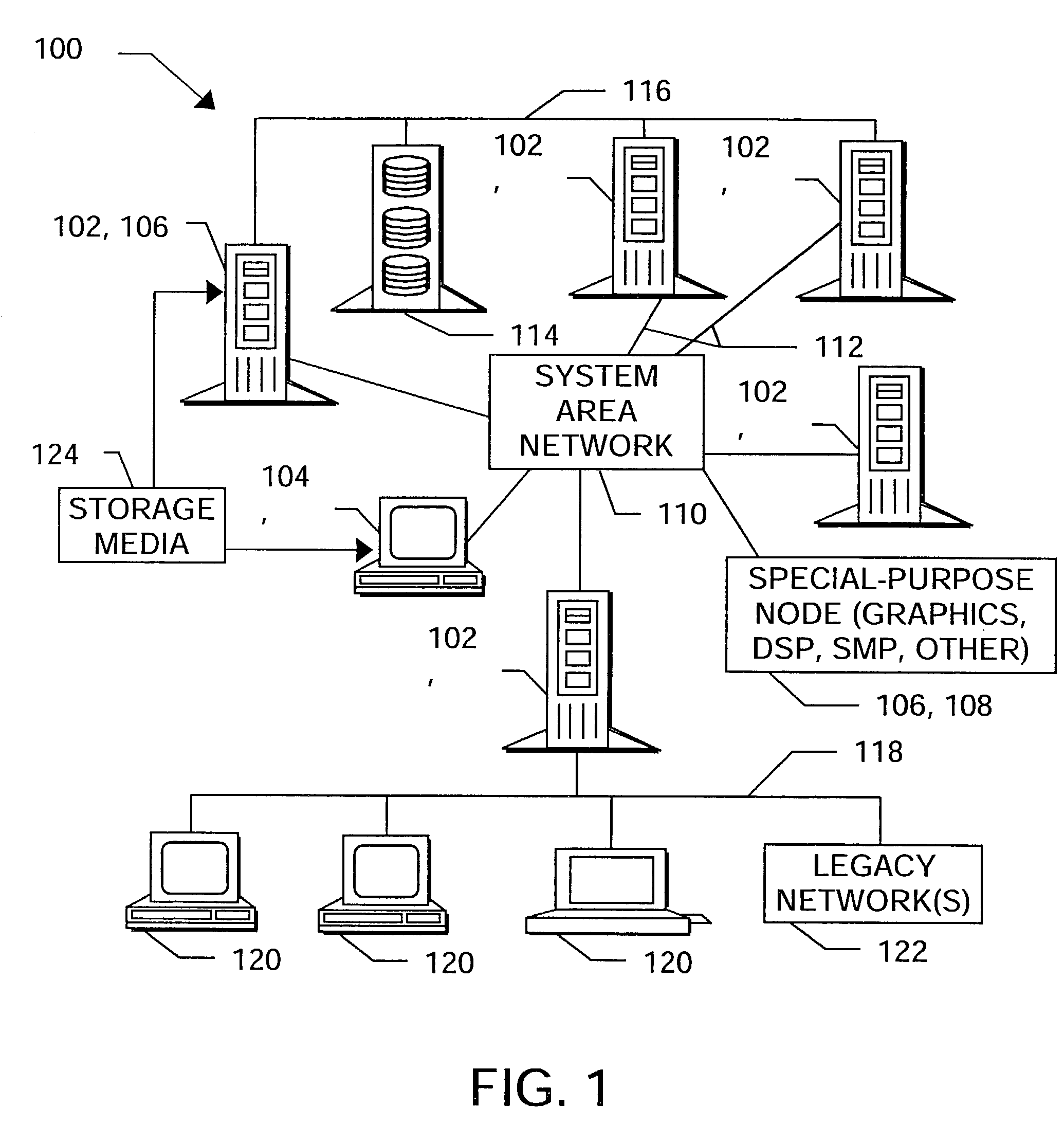 Patent us7124320 cluster failover via distributed for Distributed configuration