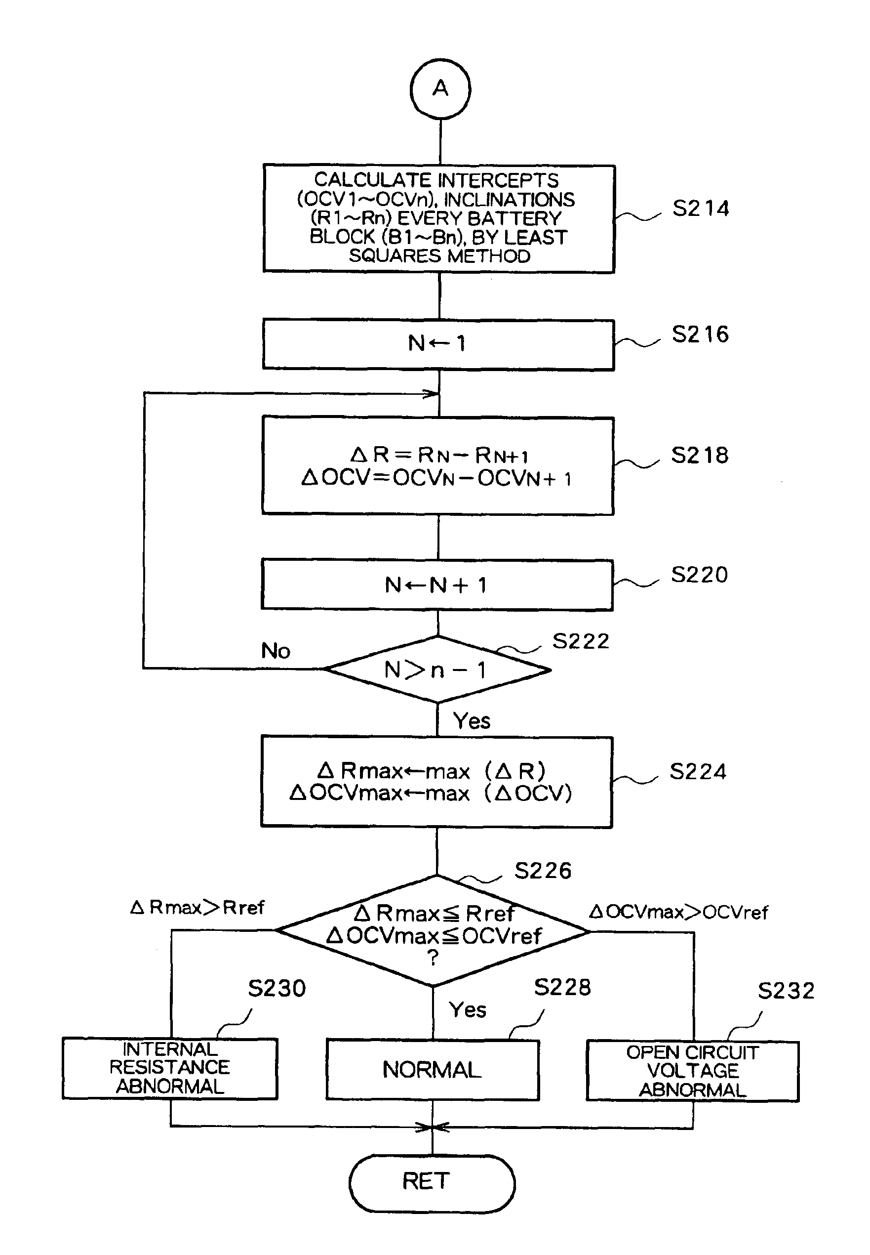Brevet Us7129707 Apparatus For Judging State Of Assembled Battery Open Circuit Resistance Patent Drawing