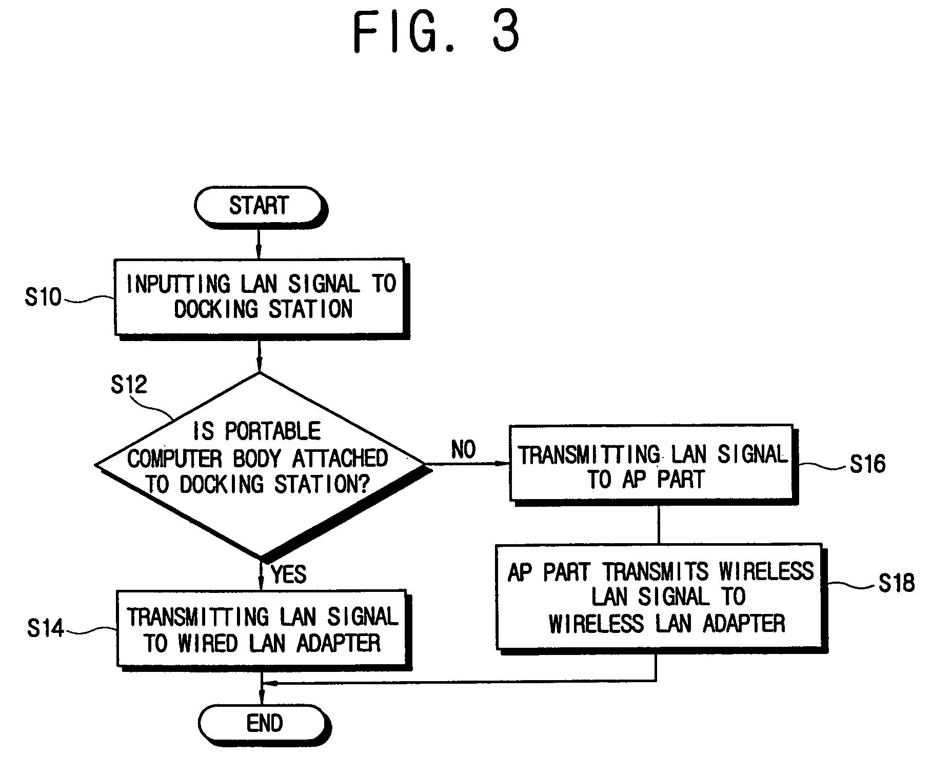 Patent Us7143198 Docking Station For Portable Computer Google Wireless Lan Diagram Drawing