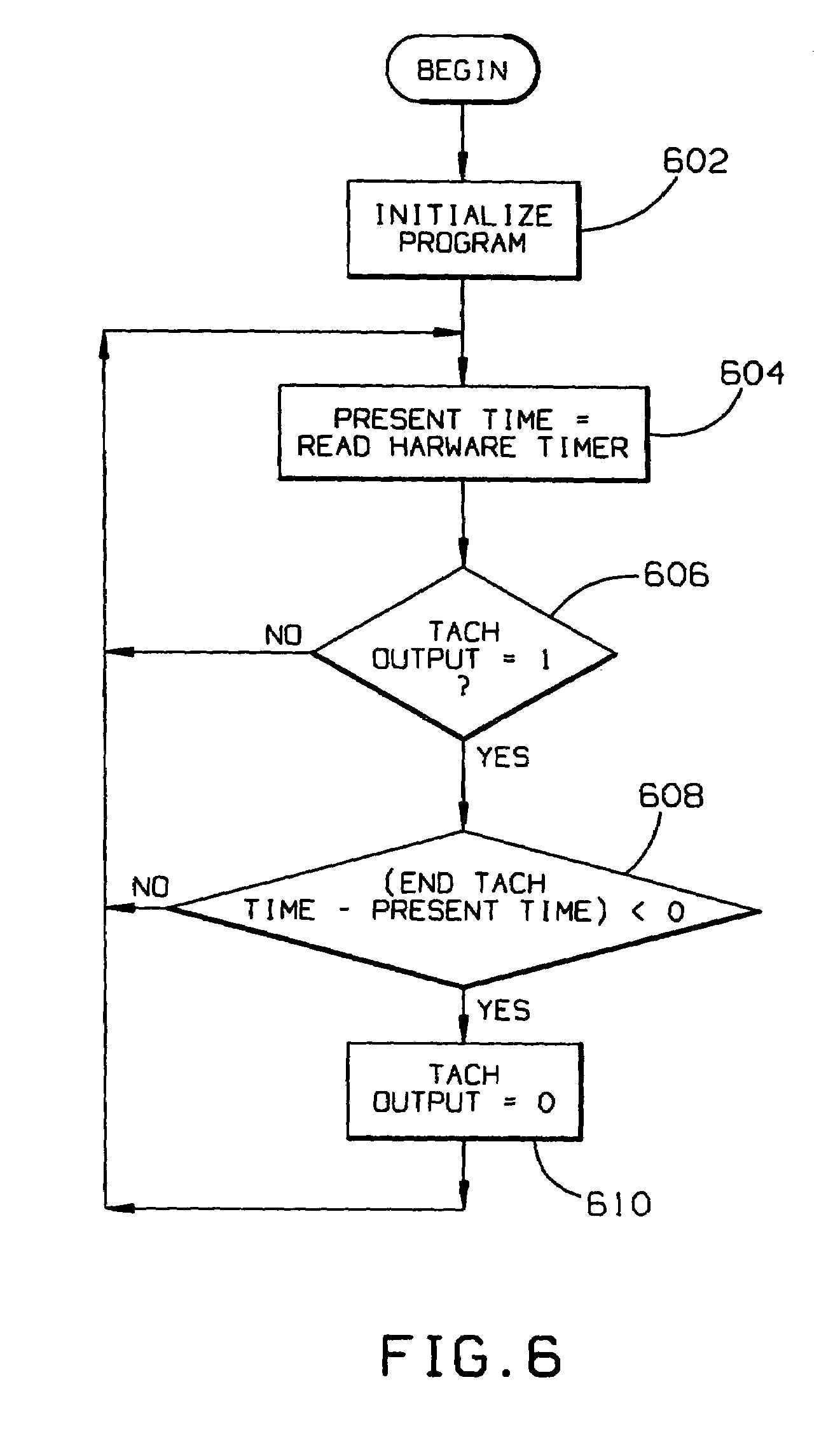Patent Us7145324 System And Method For Driving A Tachometer Surge Voltage Wiring Along With Transistor Ignition Drawing