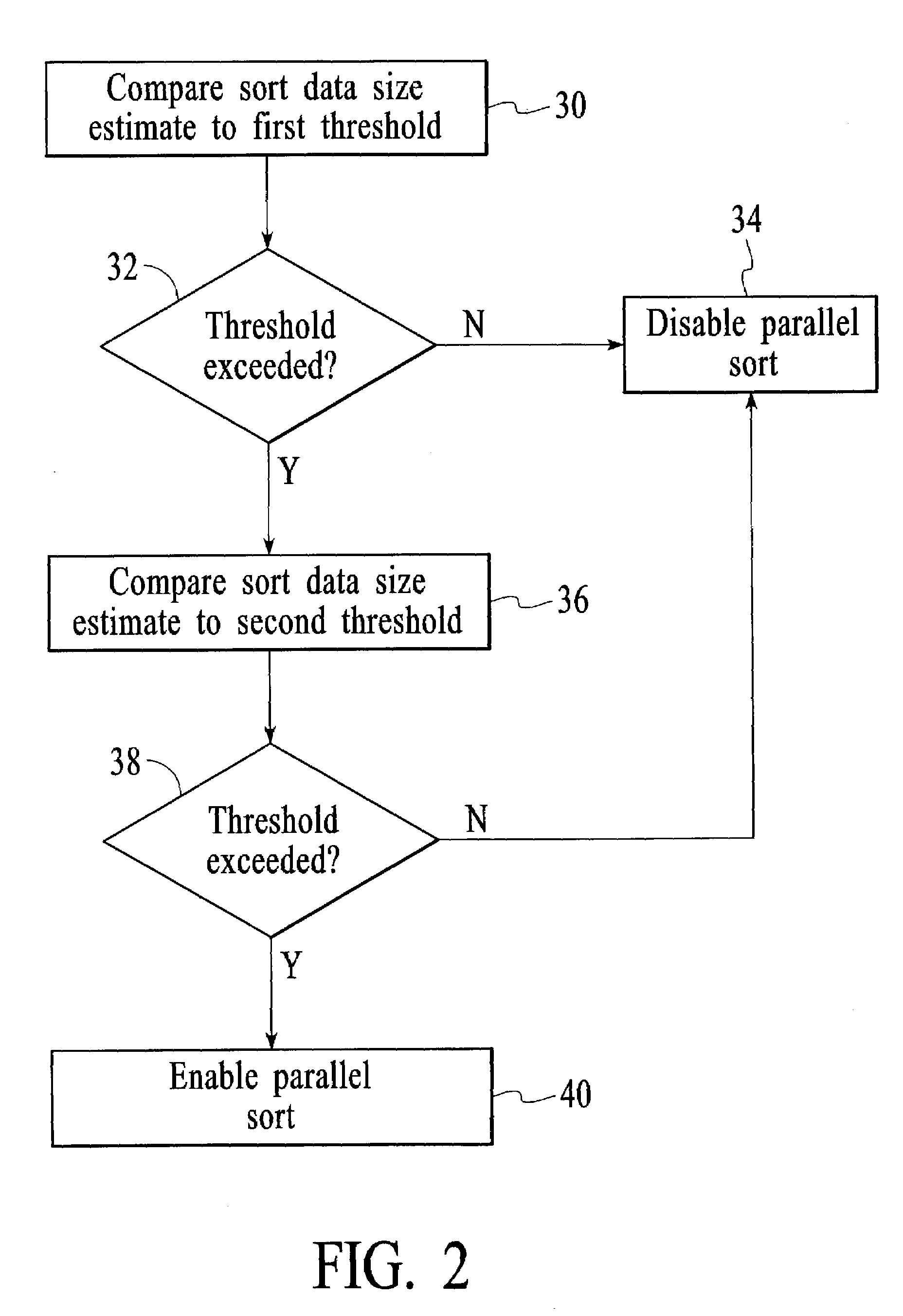 Response Execution Essay