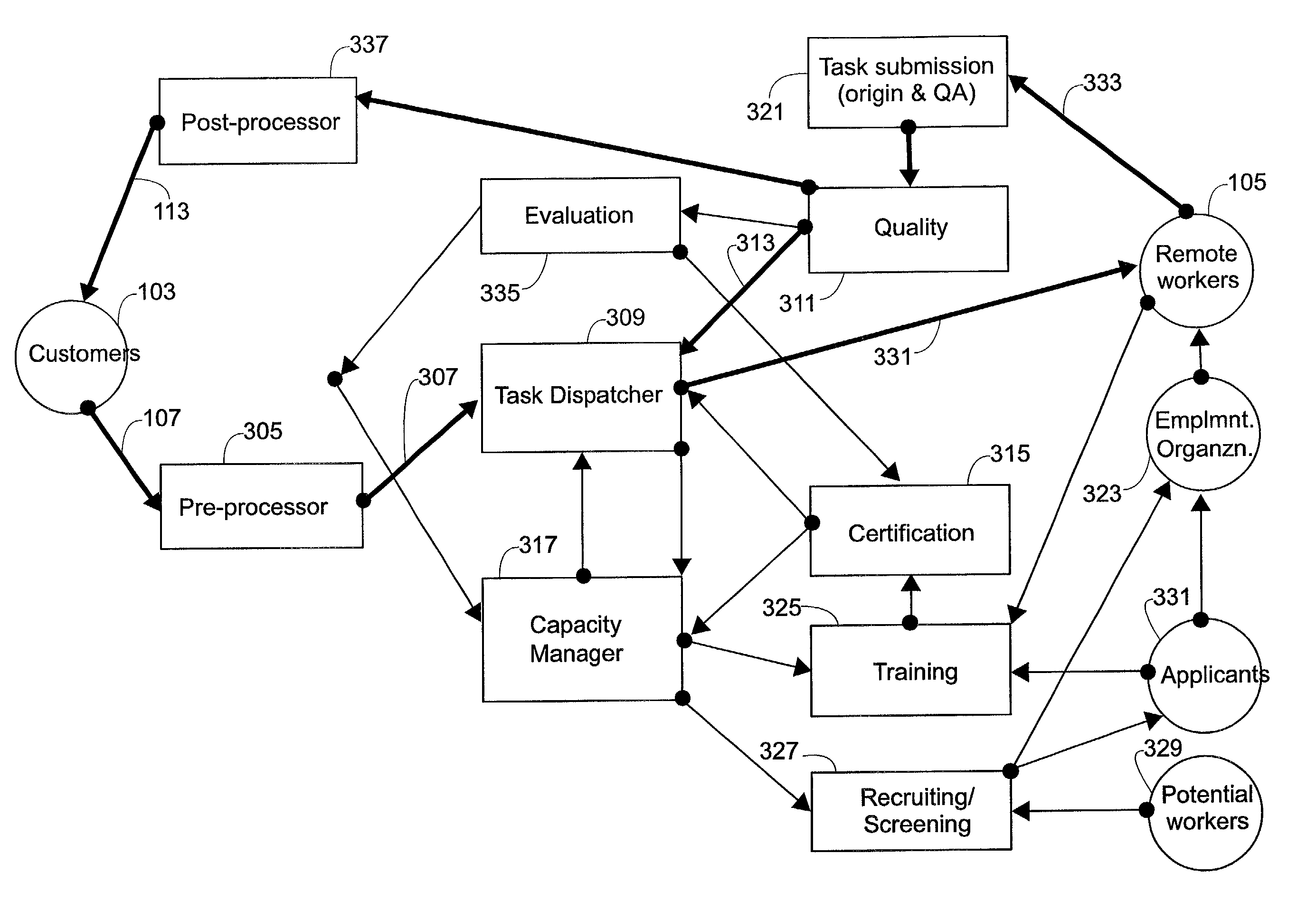 patent us    universal task management system  method and    patent drawing