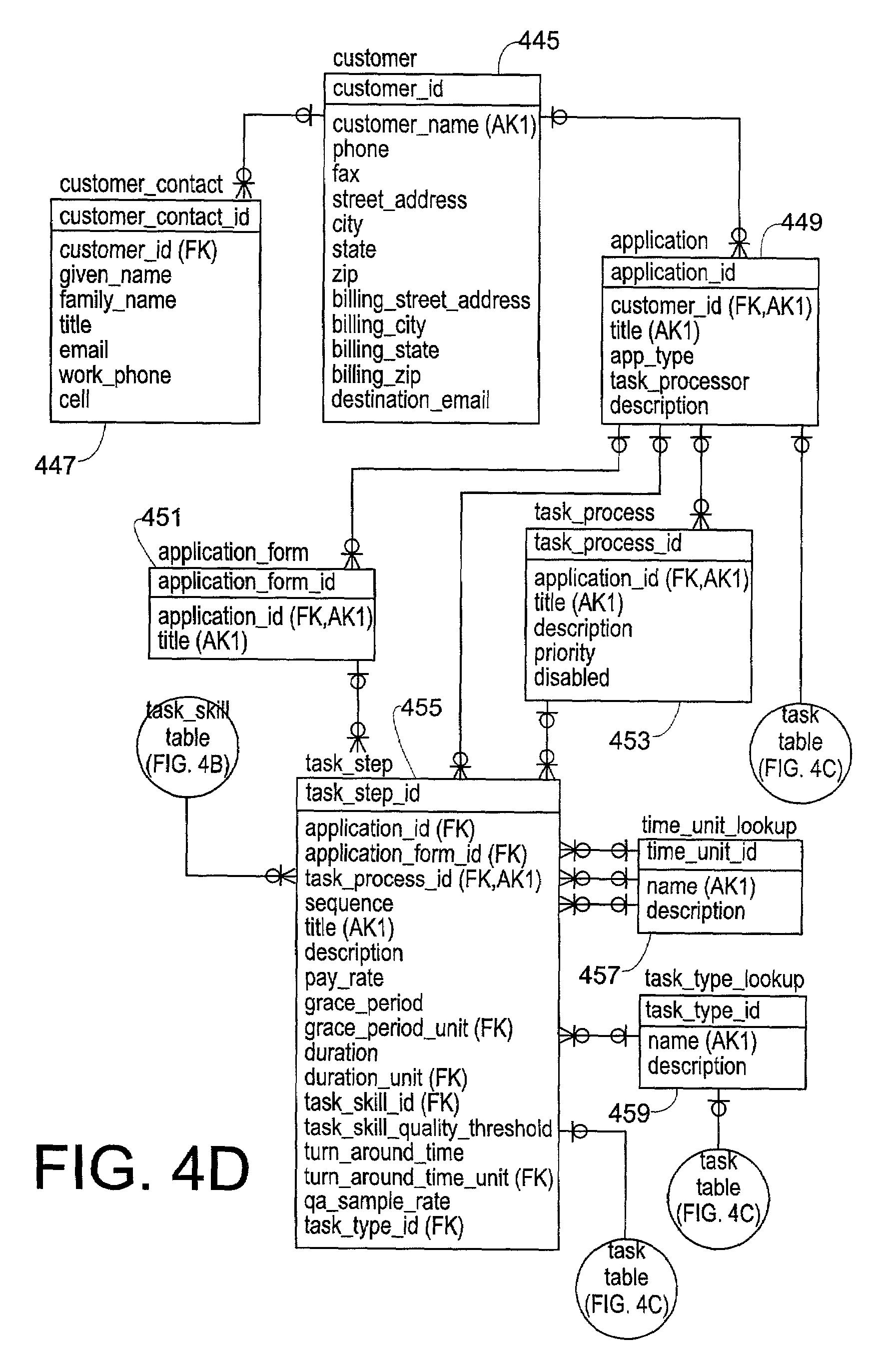 Er Diagram For Payroll System Patent Universal Task Management System Method And