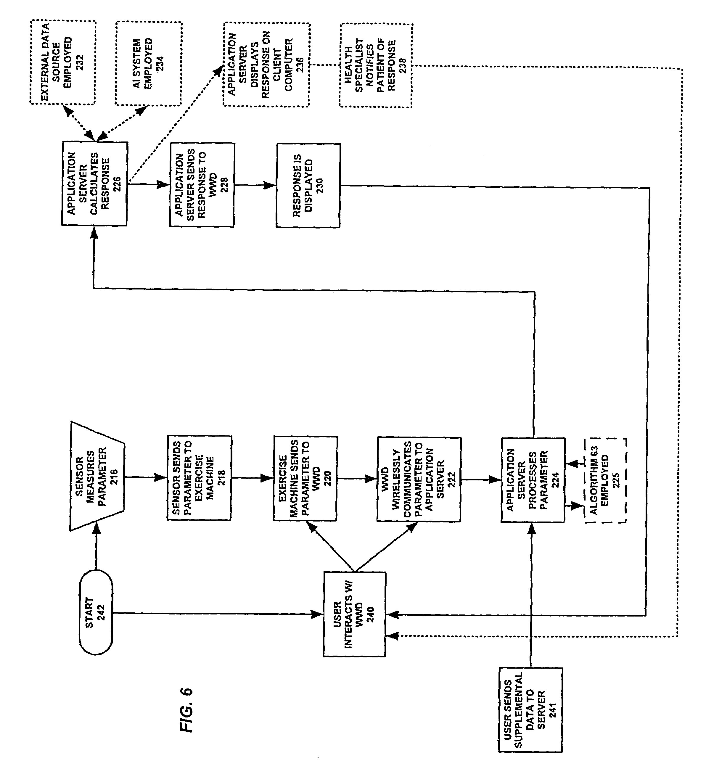 Patent Us7156808 Method And Apparatus For Health Disease Home Satellite Wiring Diagram Cable Tv Darren Drawing