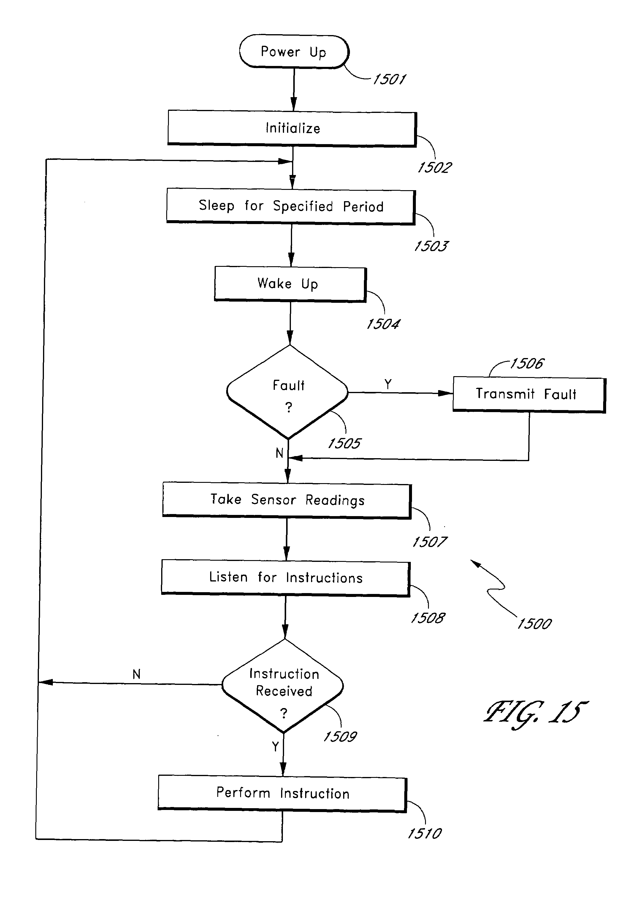 Patent US7163156 System and method for zone heating and cooling  #343434