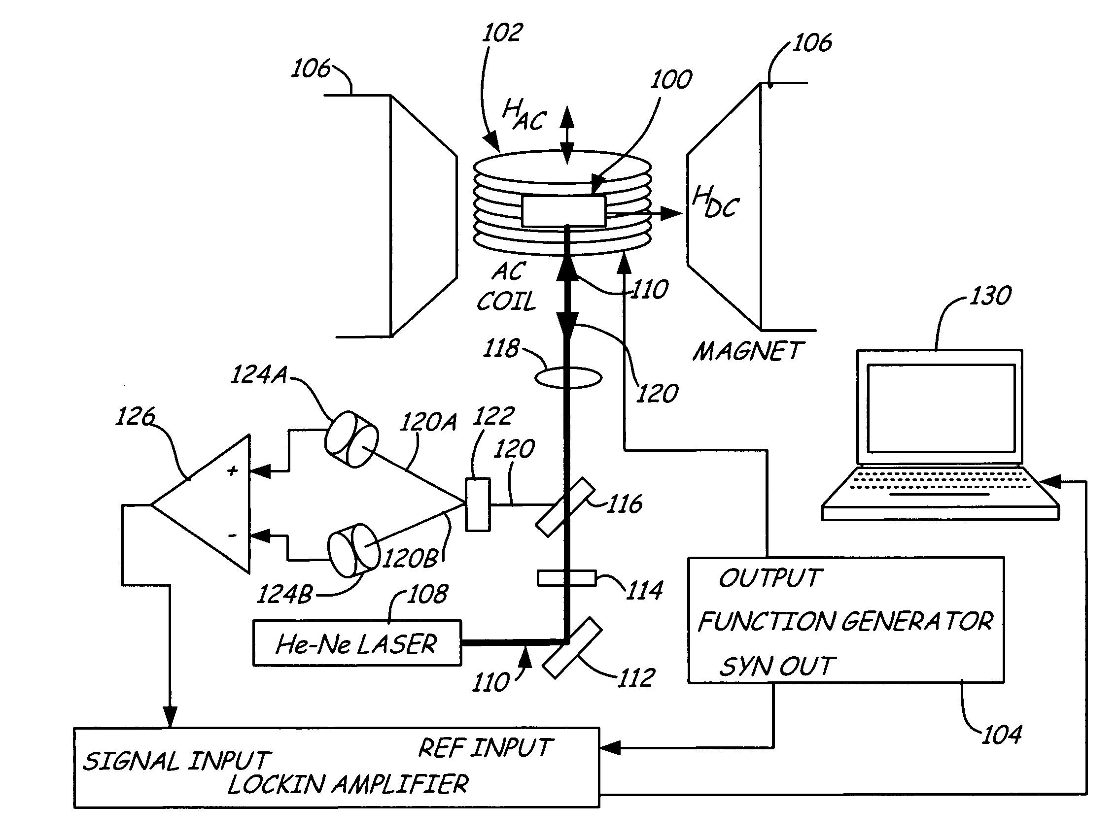 patent us7166997