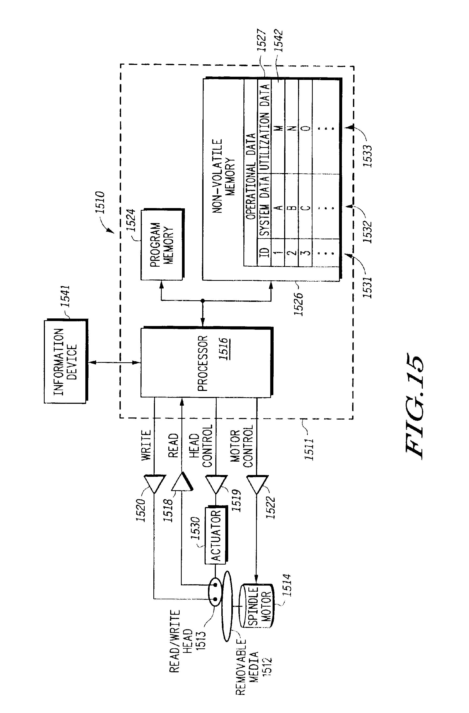 patent us7170706